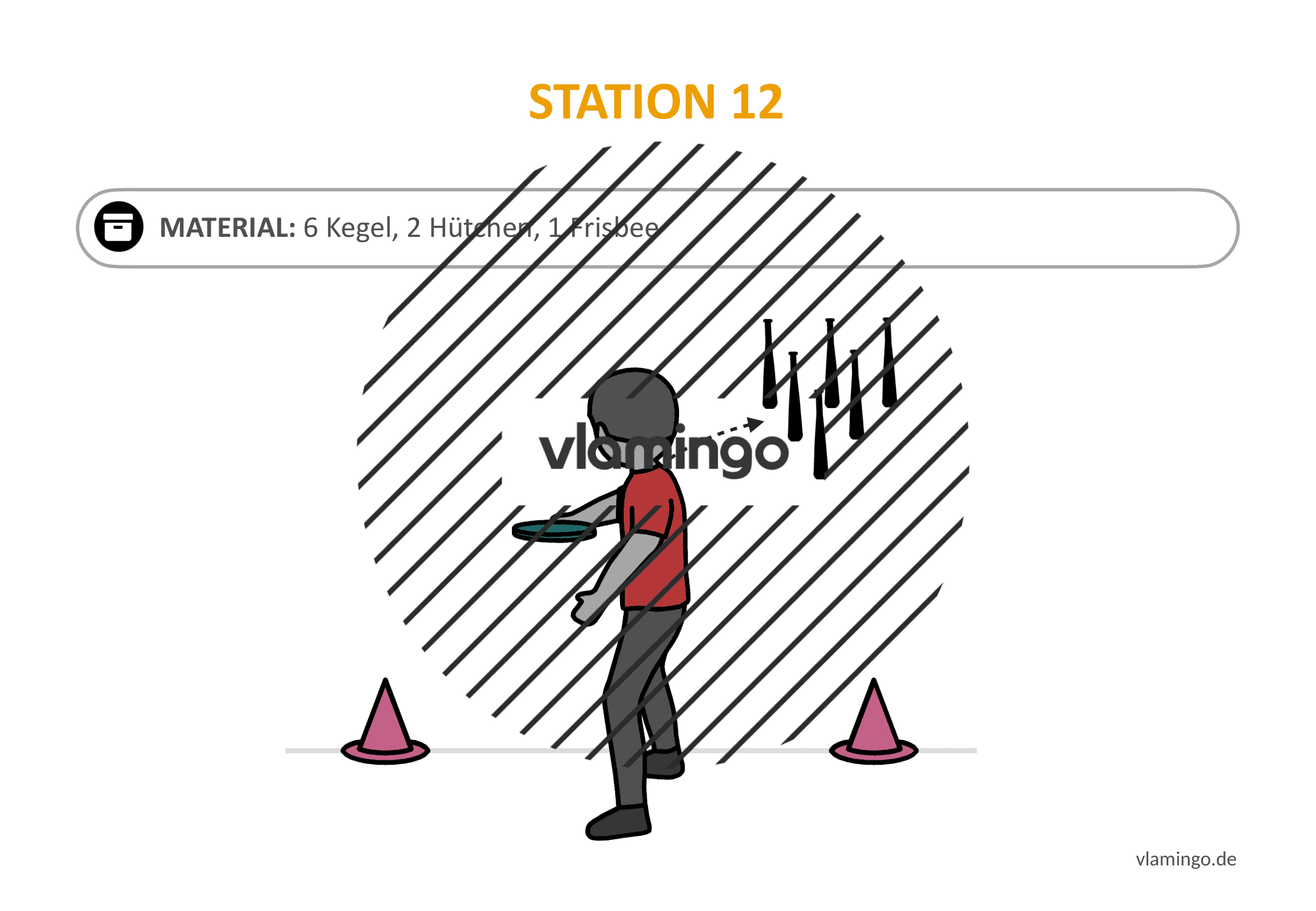 Frisbeegolf (Disc-Golf) - Station 12