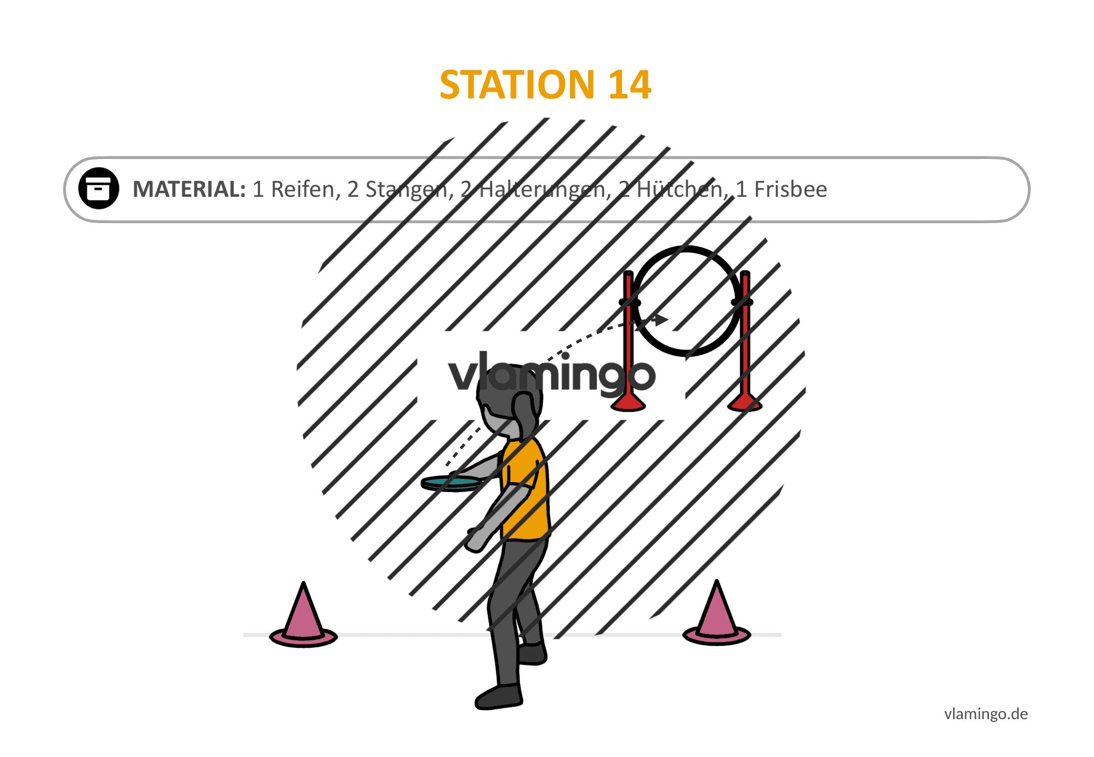 Frisbeegolf (Disc-Golf) - Station 14