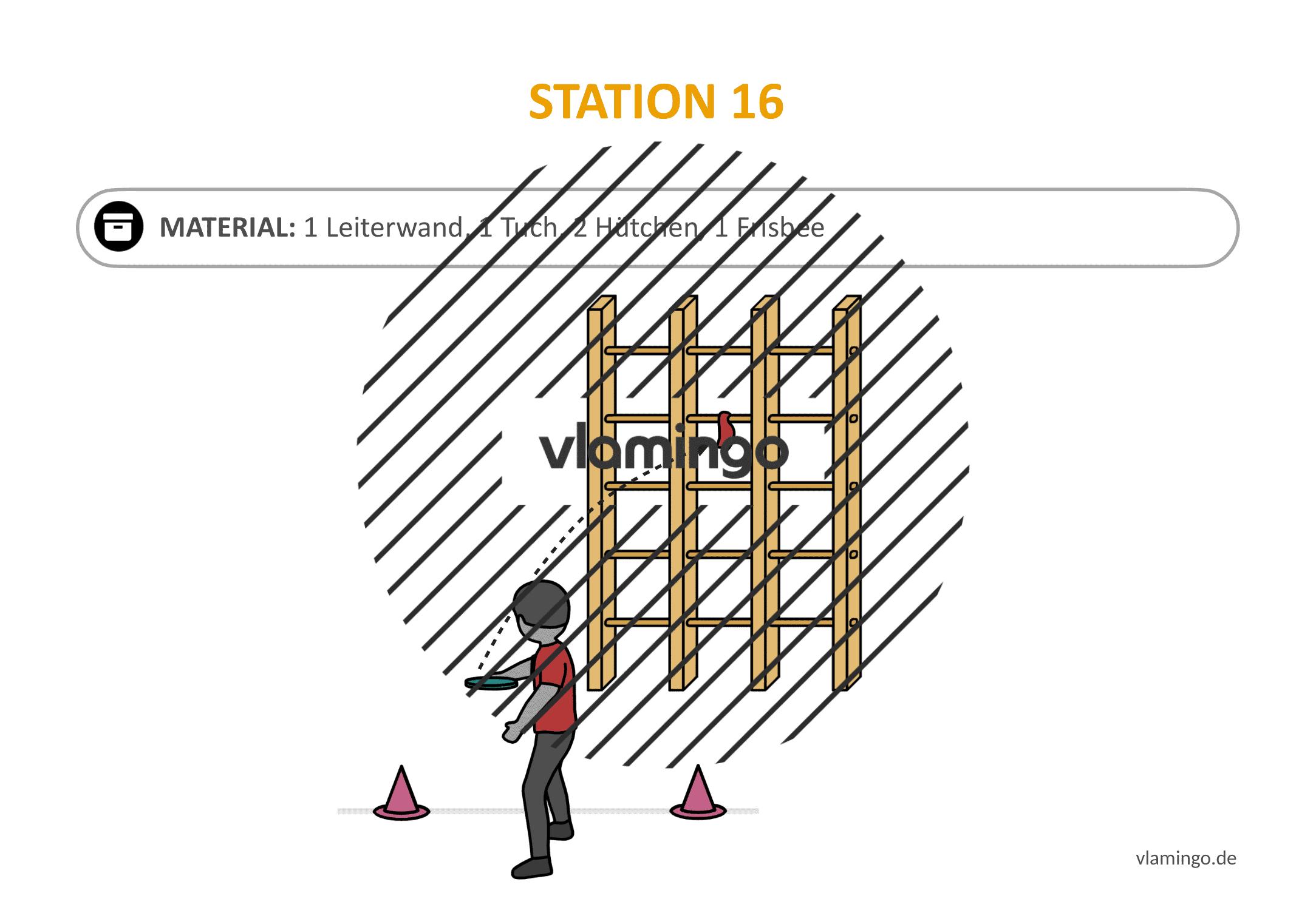 Frisbeegolf (Disc-Golf) - Station 16