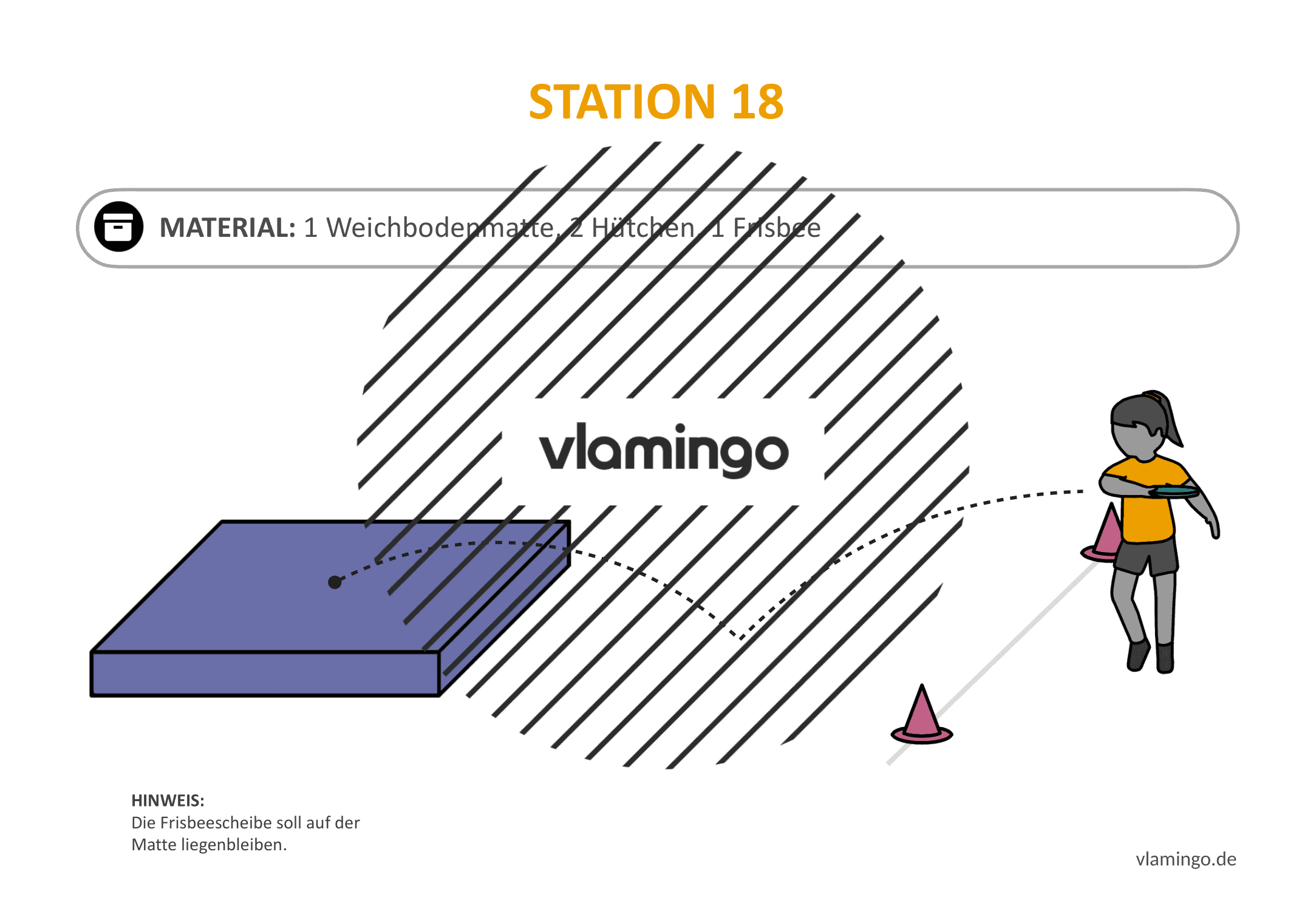 Frisbeegolf (Disc-Golf) - Station 18