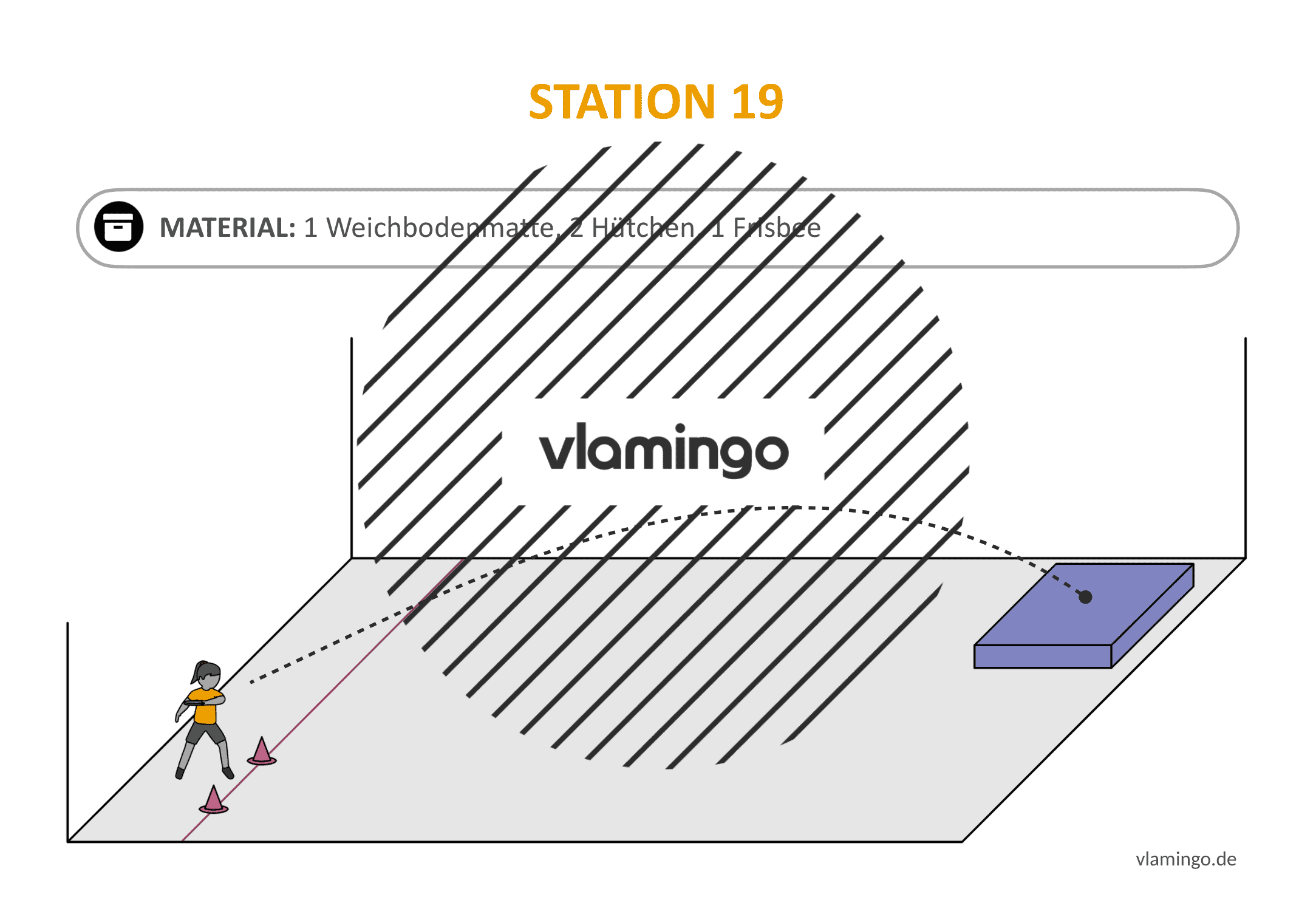 Frisbeegolf (Disc-Golf) - Station 19
