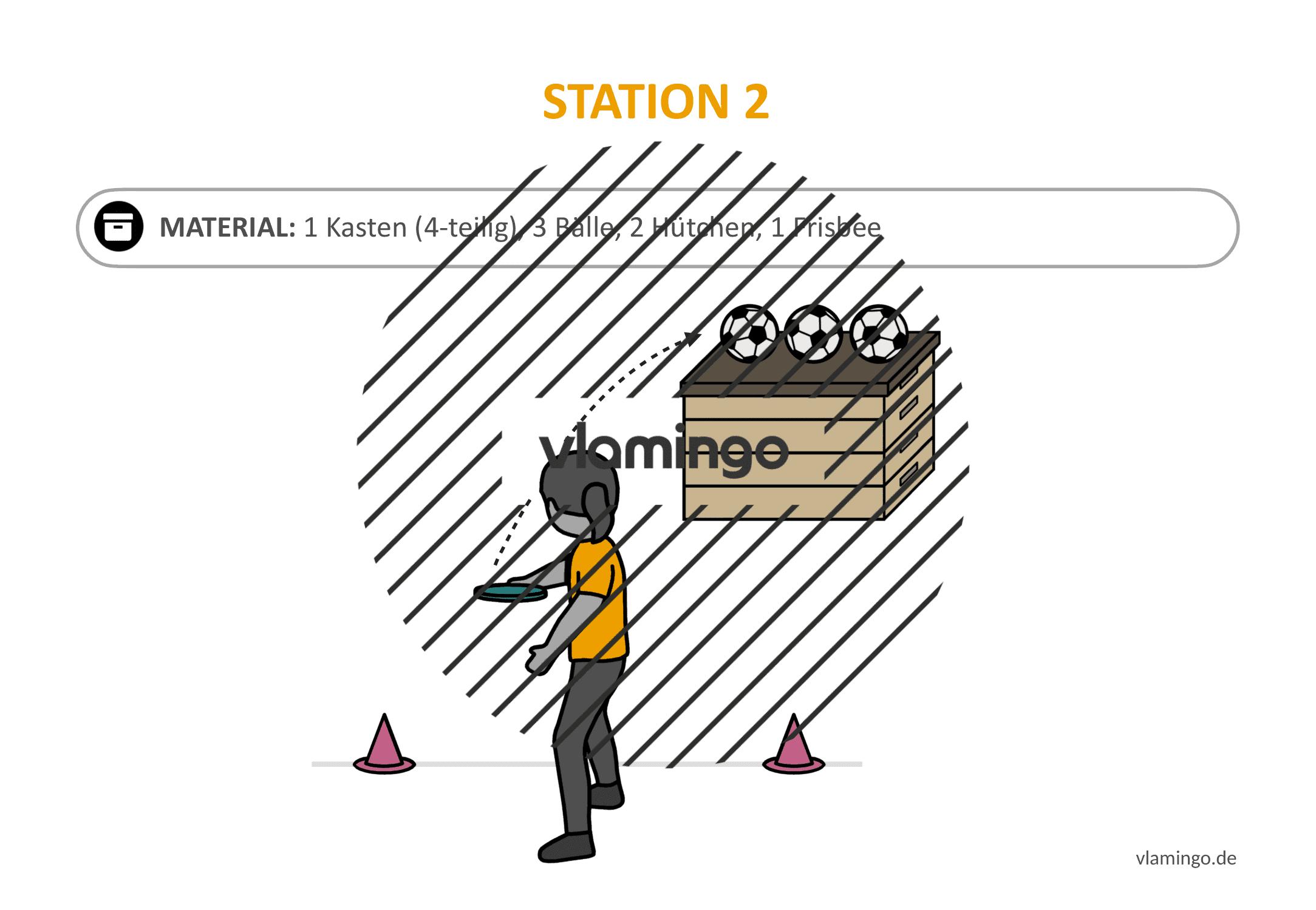 Frisbeegolf (Disc-Golf) - Station 2