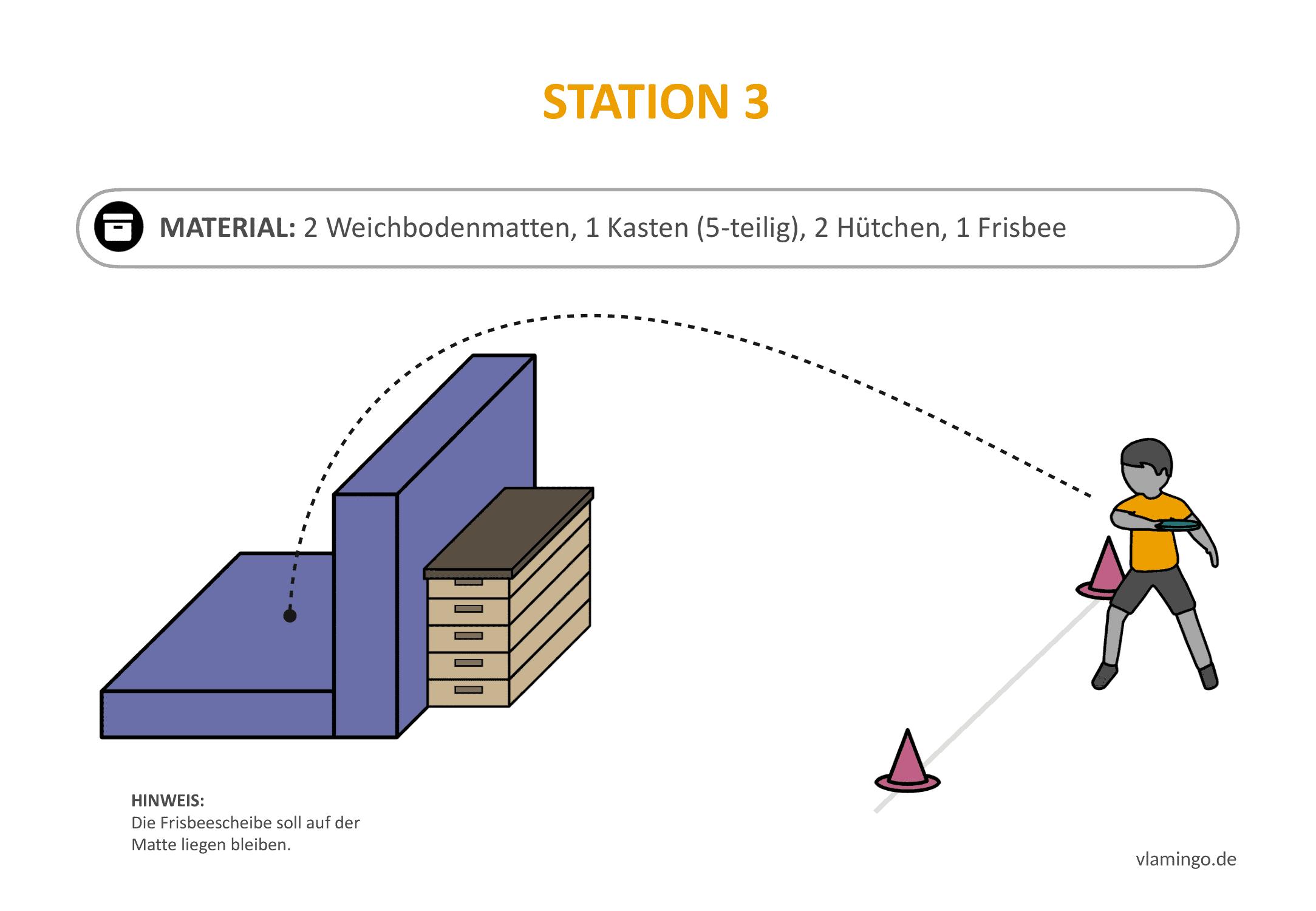 Frisbeegolf (Disc-Golf) - Station 3