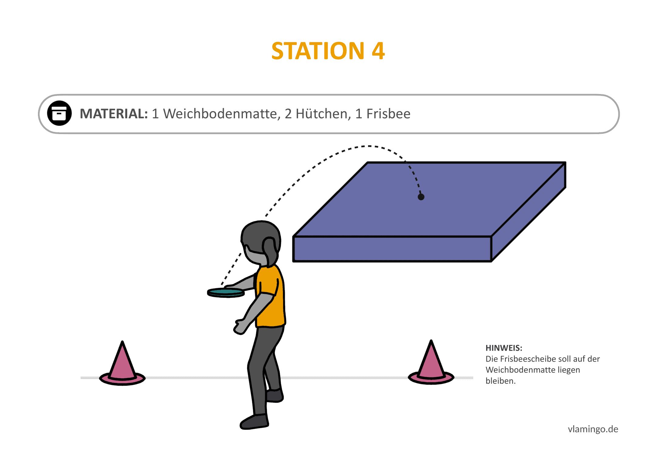 Frisbeegolf (Disc-Golf) - Station 4
