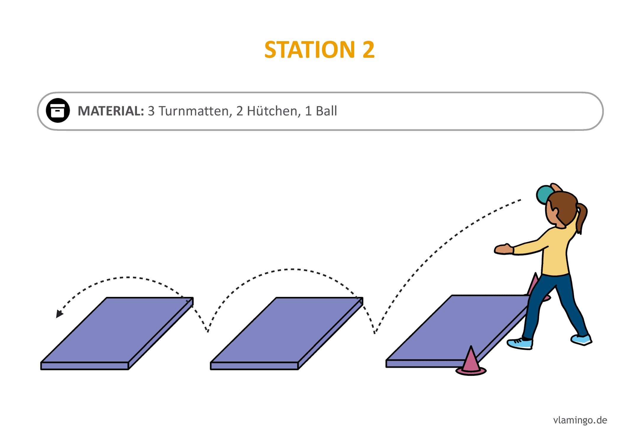 Handballgolf - Station-02