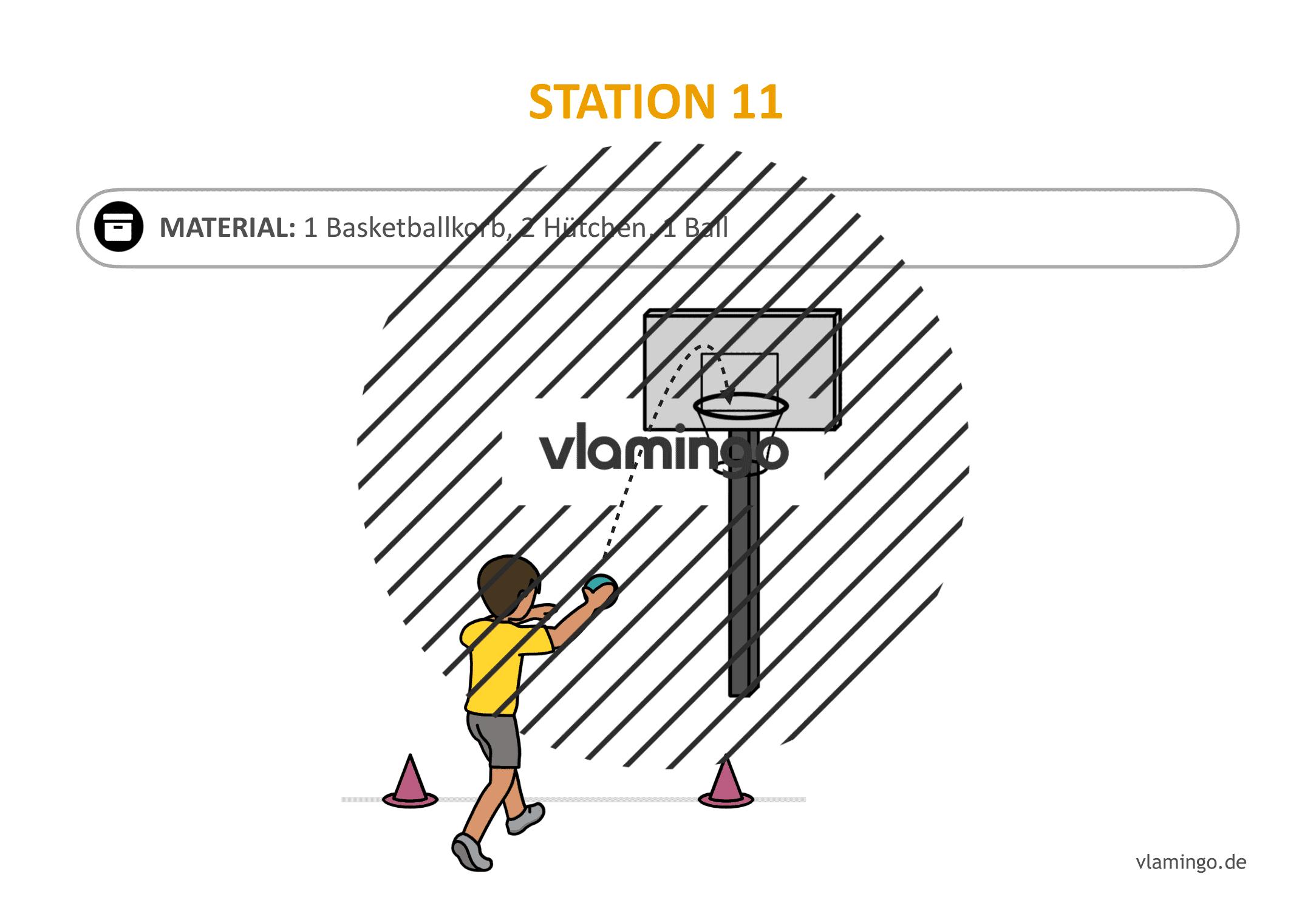 Handballgolf - Station-11