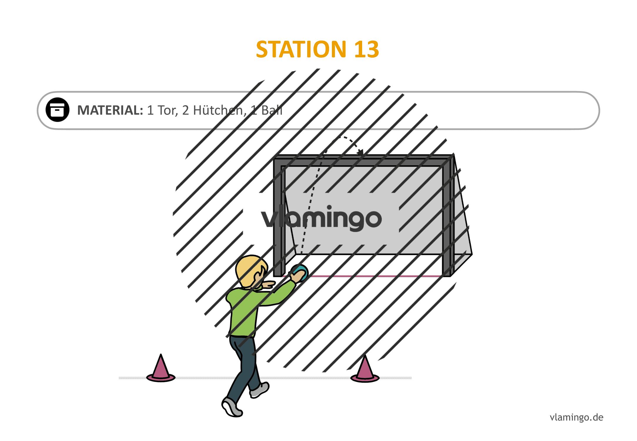 Handballgolf - Station-13