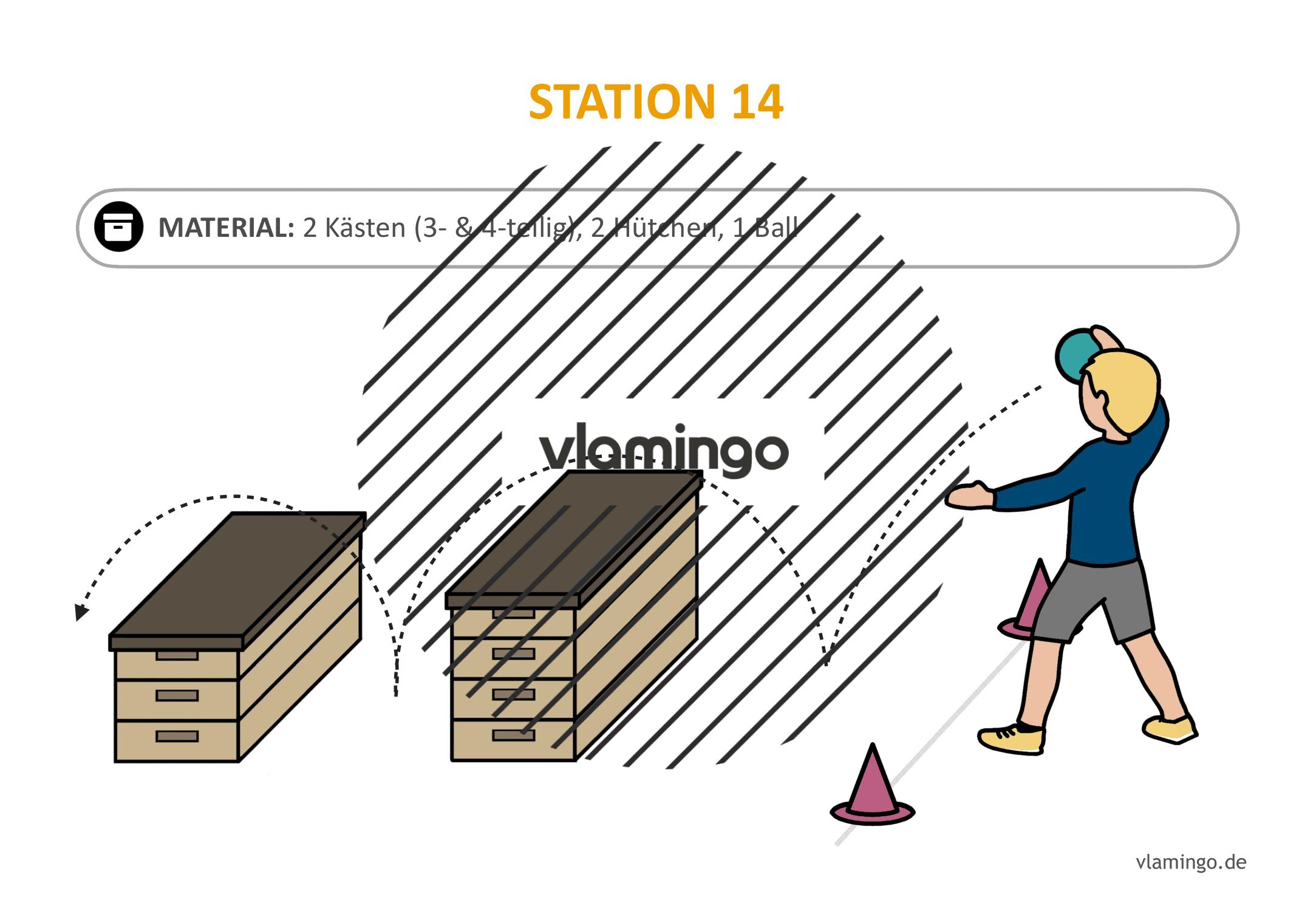Handballgolf - Station-14