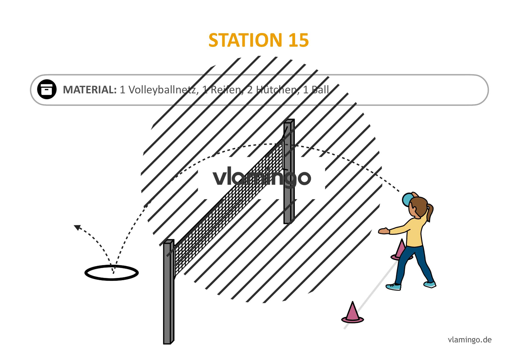 Handballgolf - Station-15