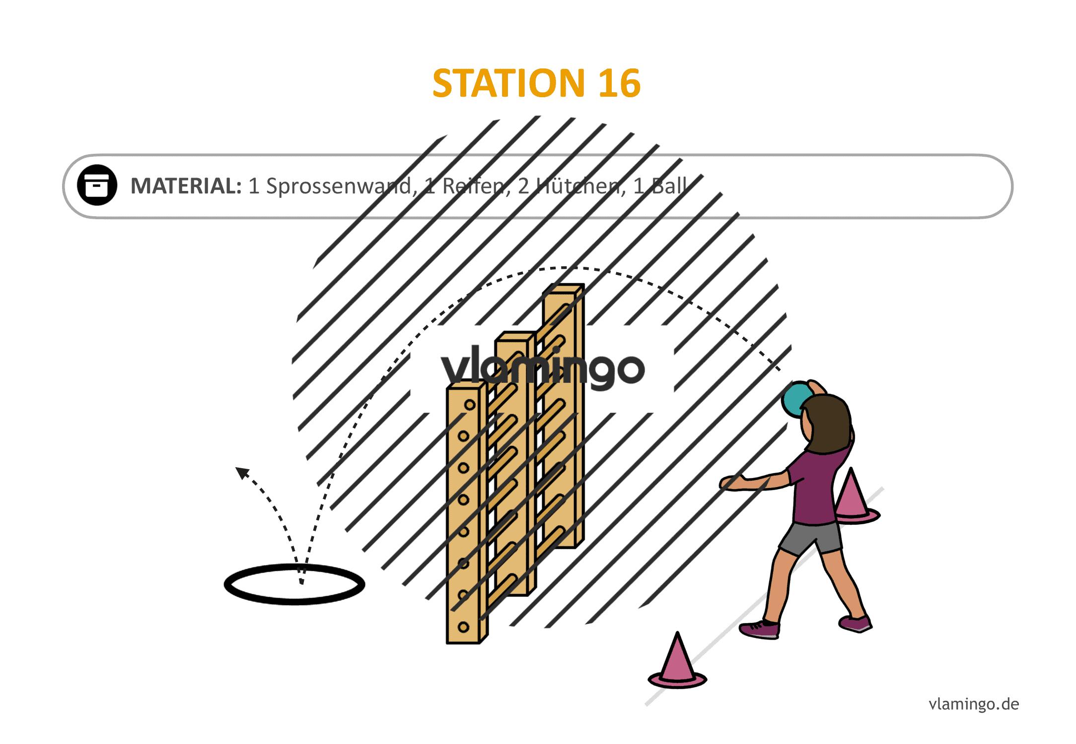 Handballgolf - Station-16