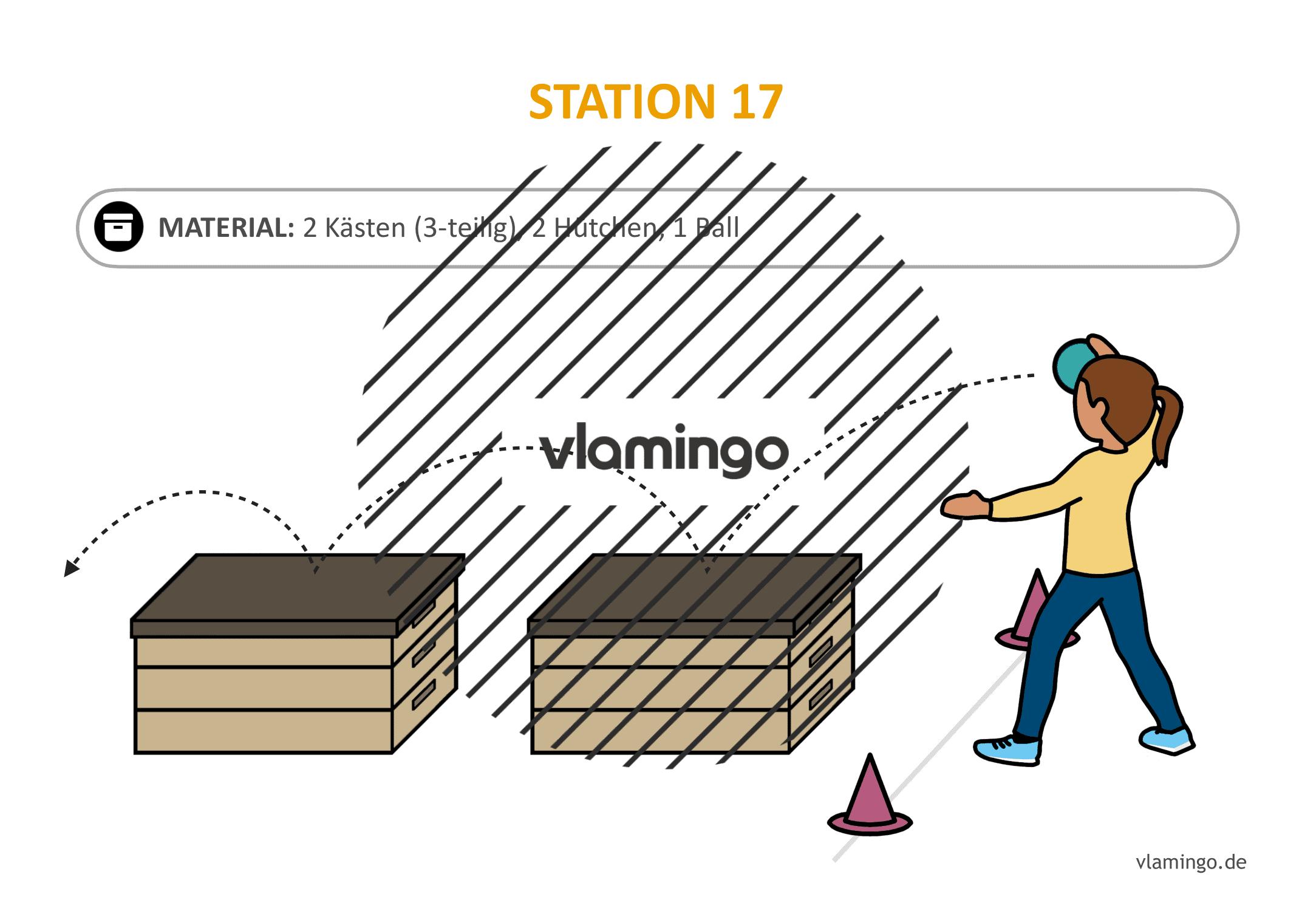 Handballgolf - Station-17
