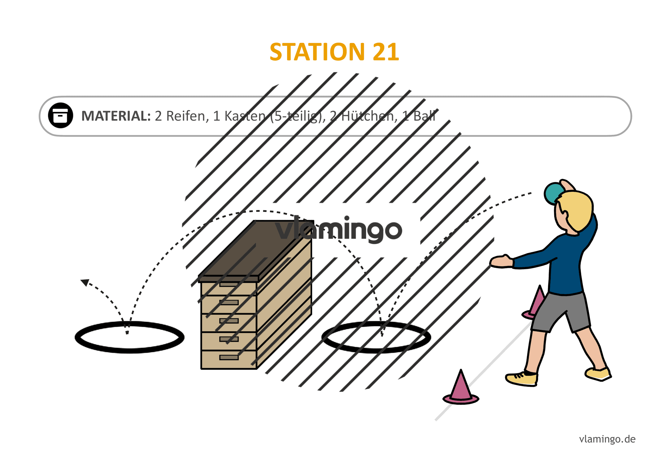 Handballgolf - Station-21