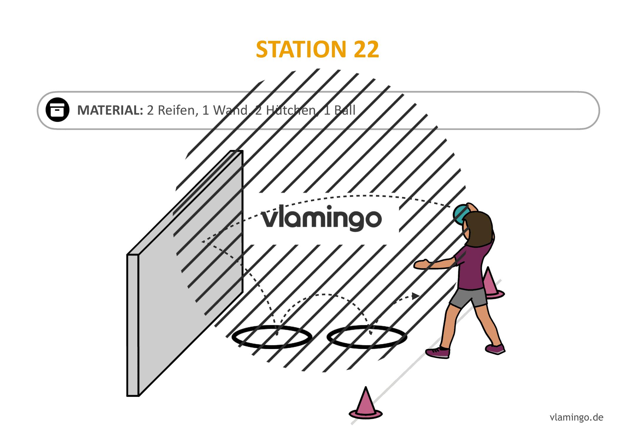 Handballgolf - Station-22