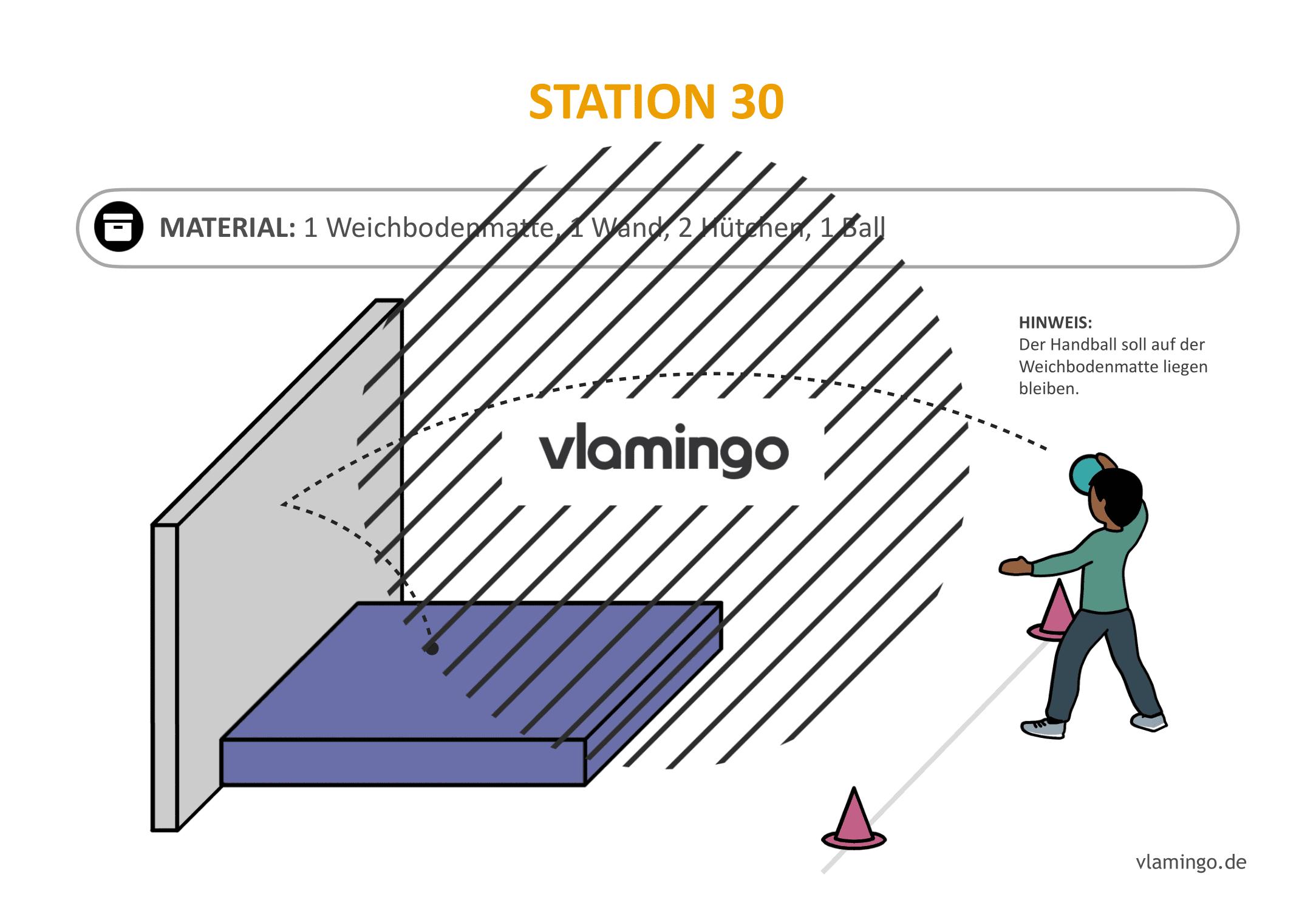 Handballgolf - Station-30