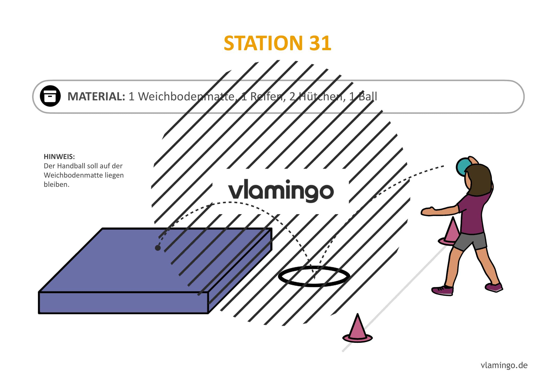 Handballgolf - Station-31