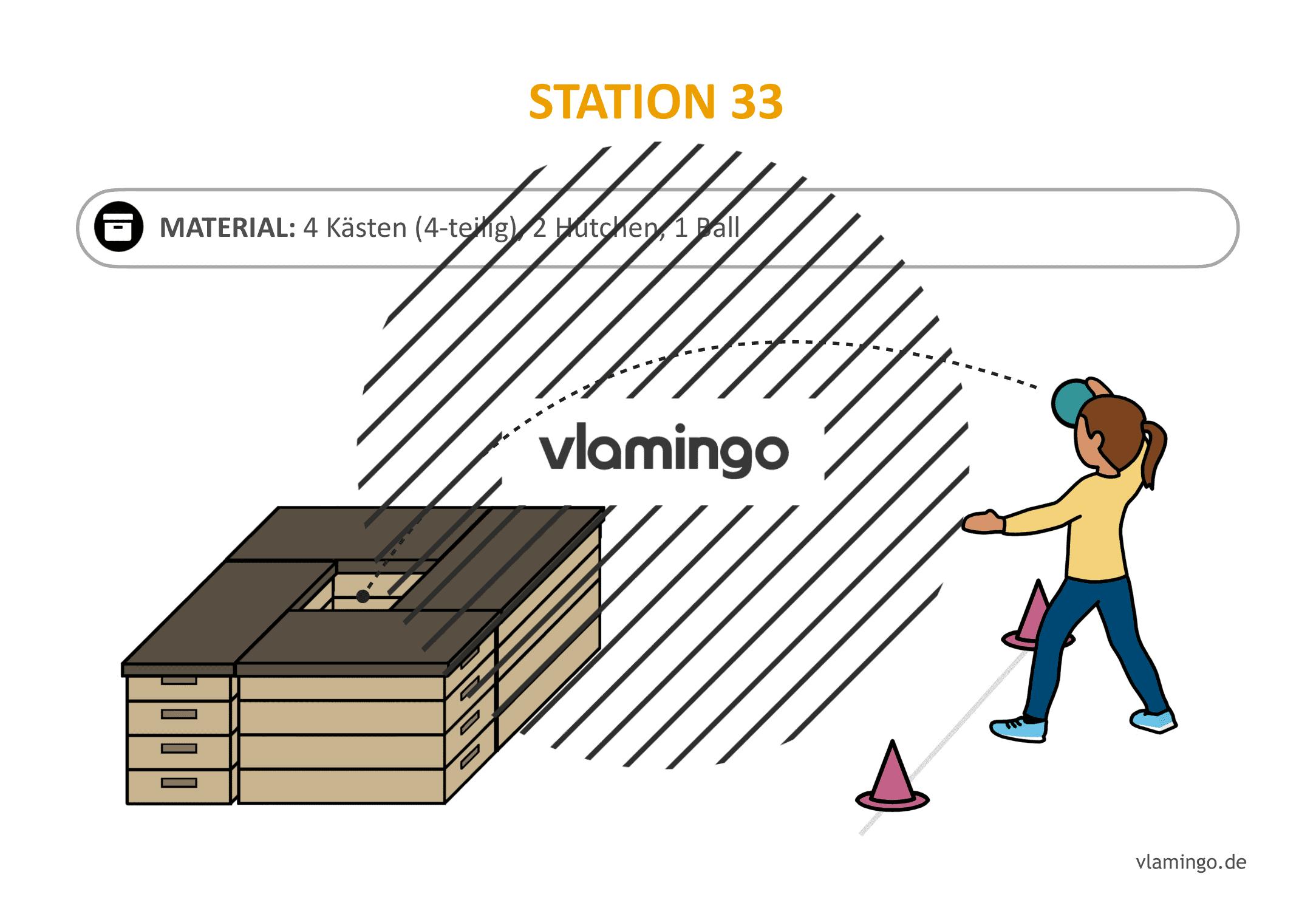 Handballgolf - Station-33