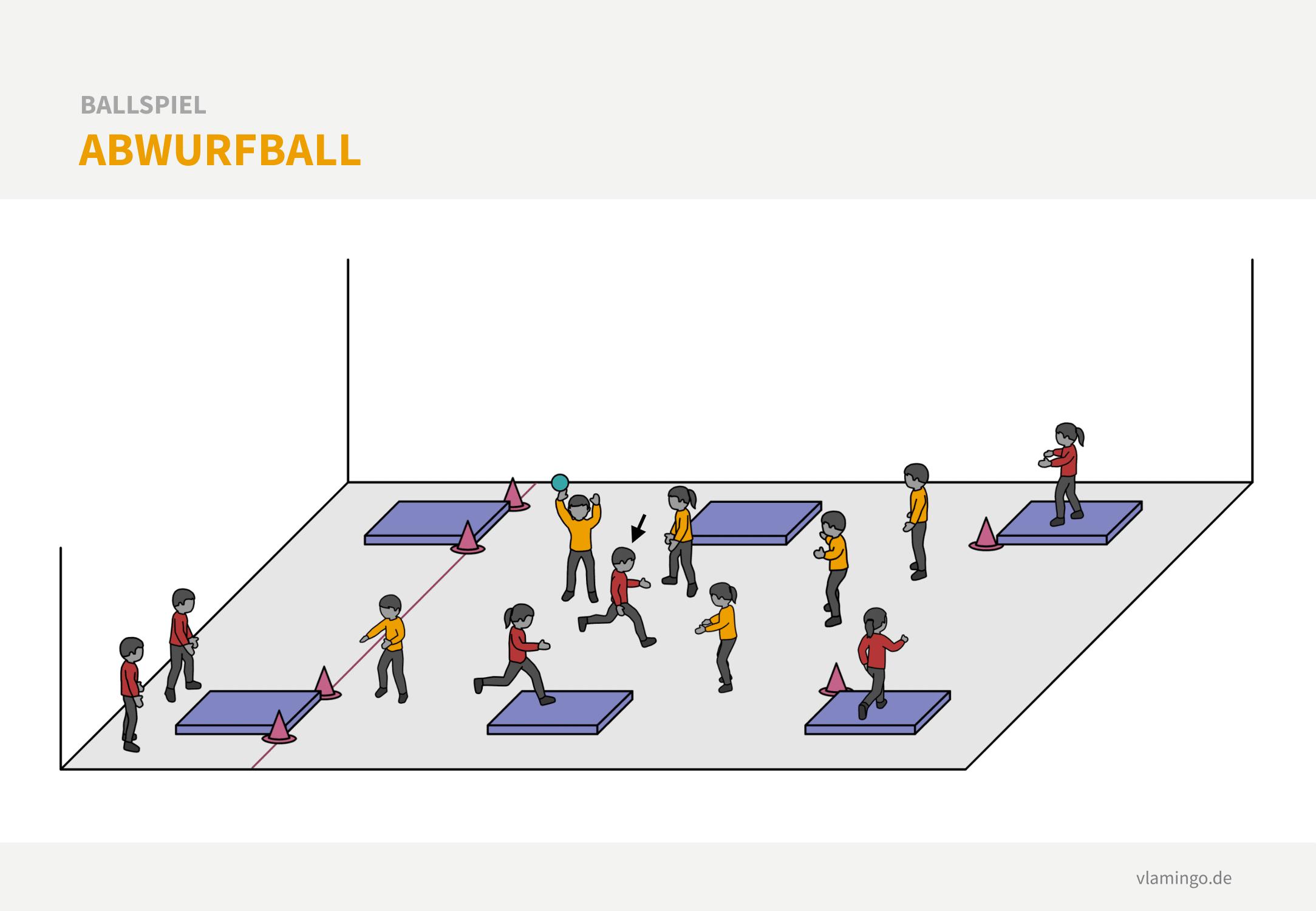 Variante: Abwurfball