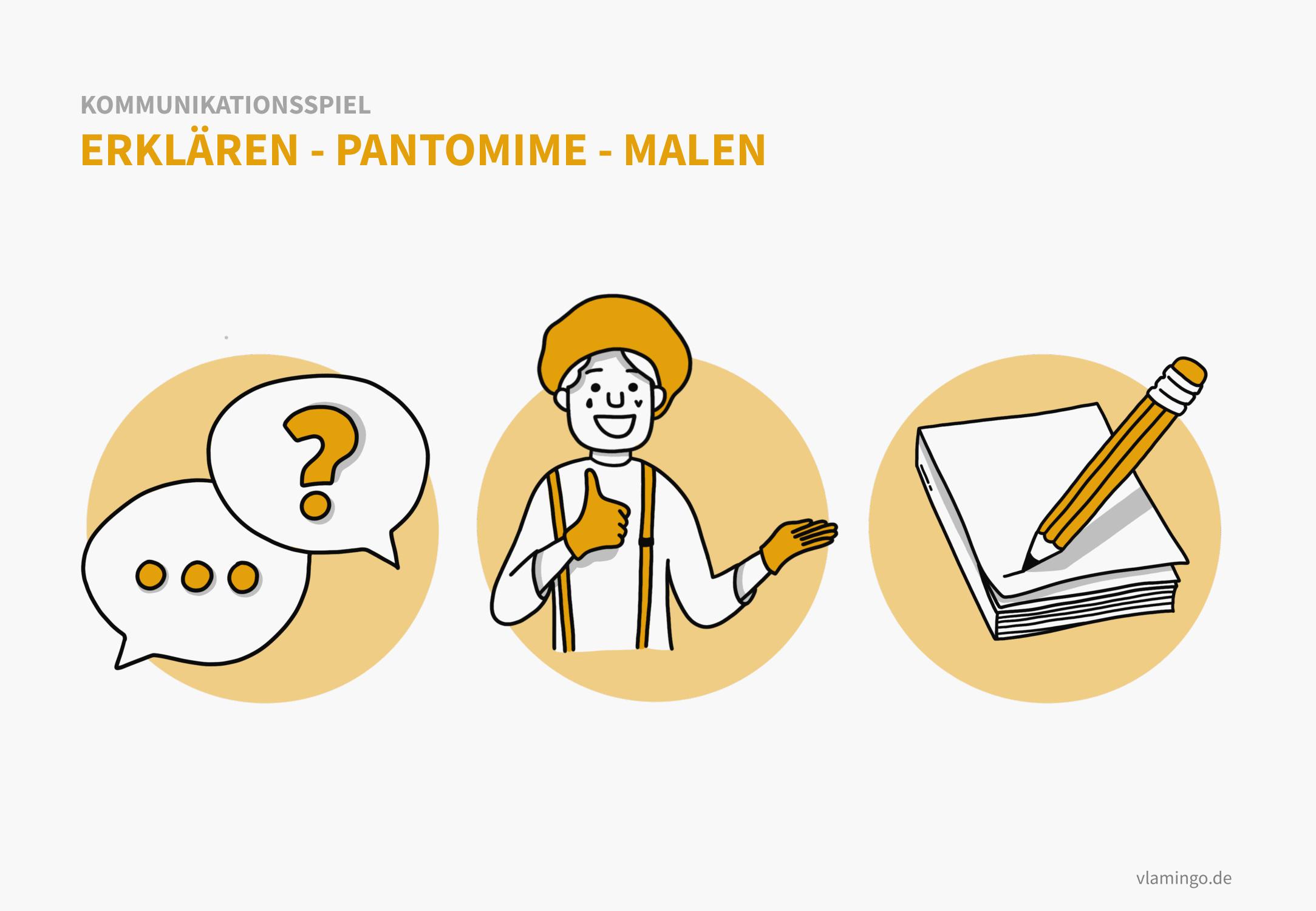 Kommunikationsspiel: Erklären - Pantomime - Malen