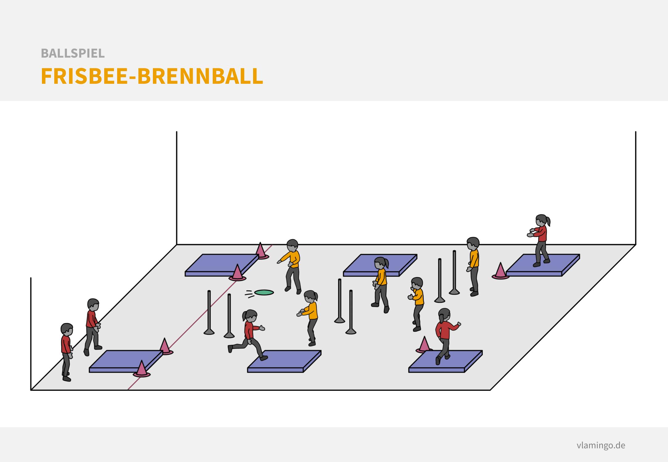 Variante: Frisbee-Brennball mit Stangentoren