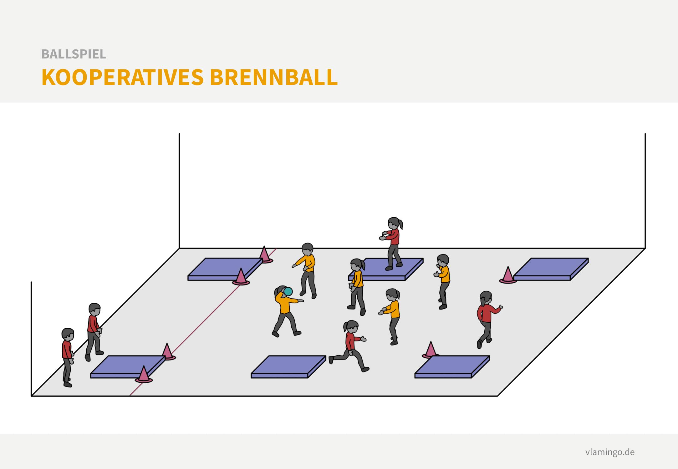 Variante: Kooperatives Brennball