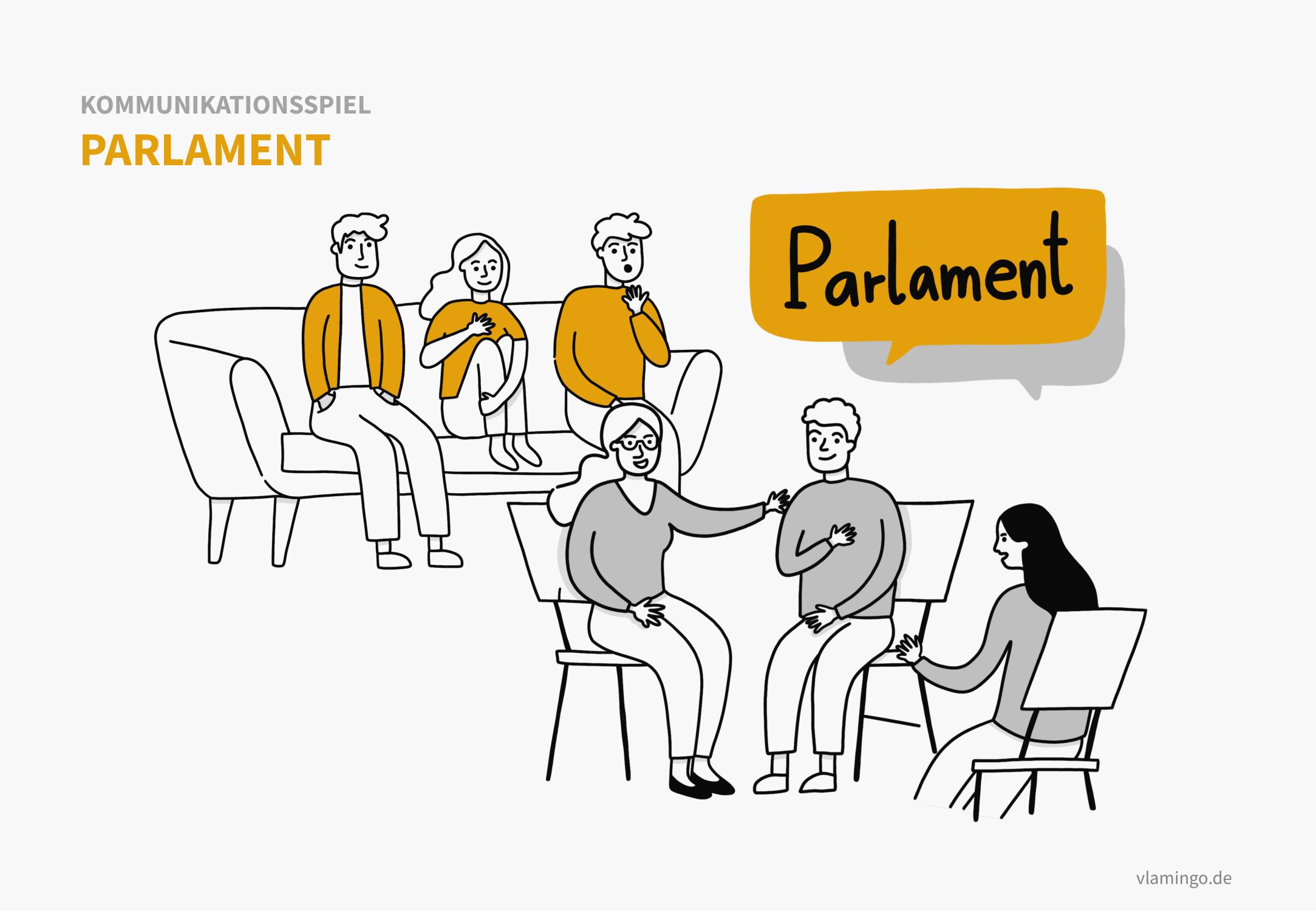 Kommunikationsspiel: Parlament