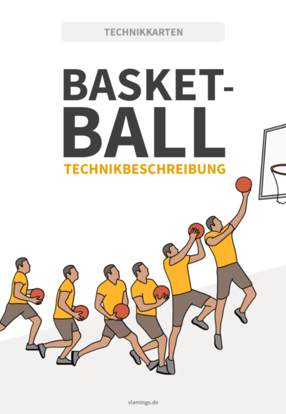 Basketball - Technikkarten