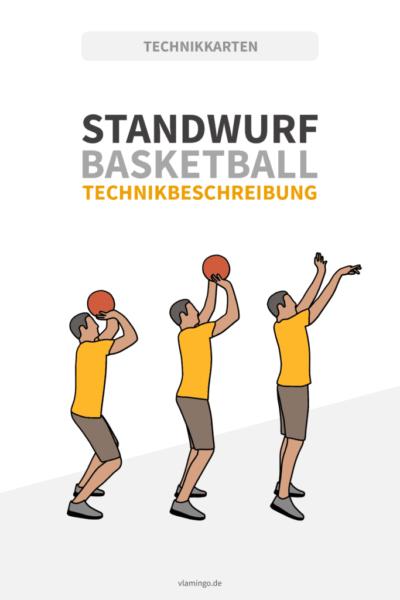 Basketball - Standwurf - Deckblatt