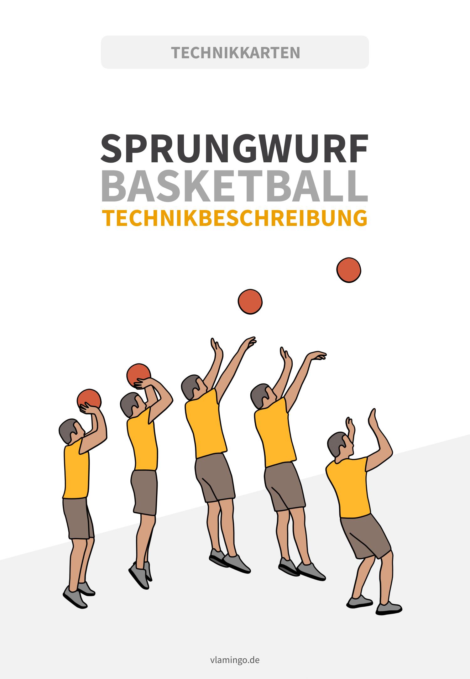 Basketball - Sprungwurf - Deckblatt
