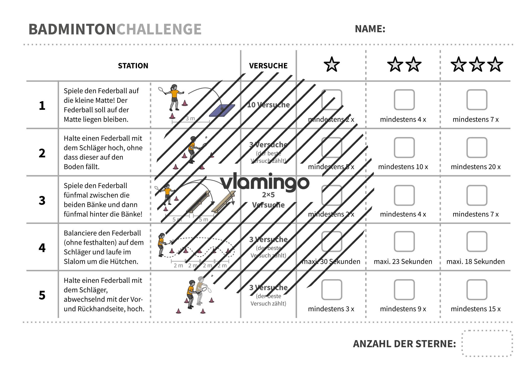 Badminton-Challenge - Laufzettel