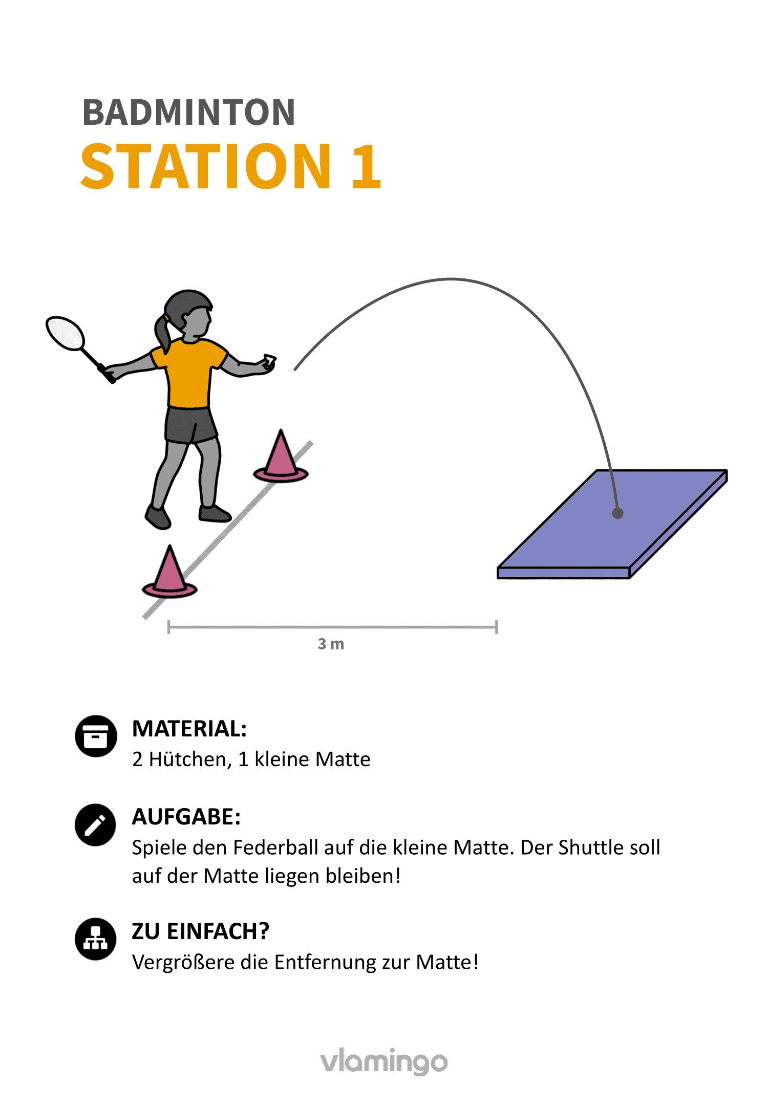Badminton-Stationskarte 001