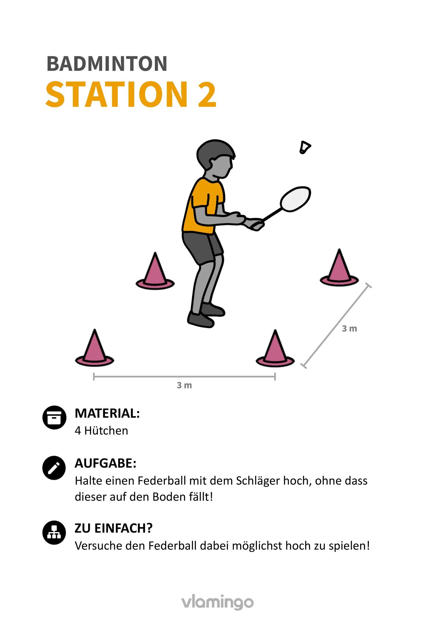 Badminton-Stationskarte 002