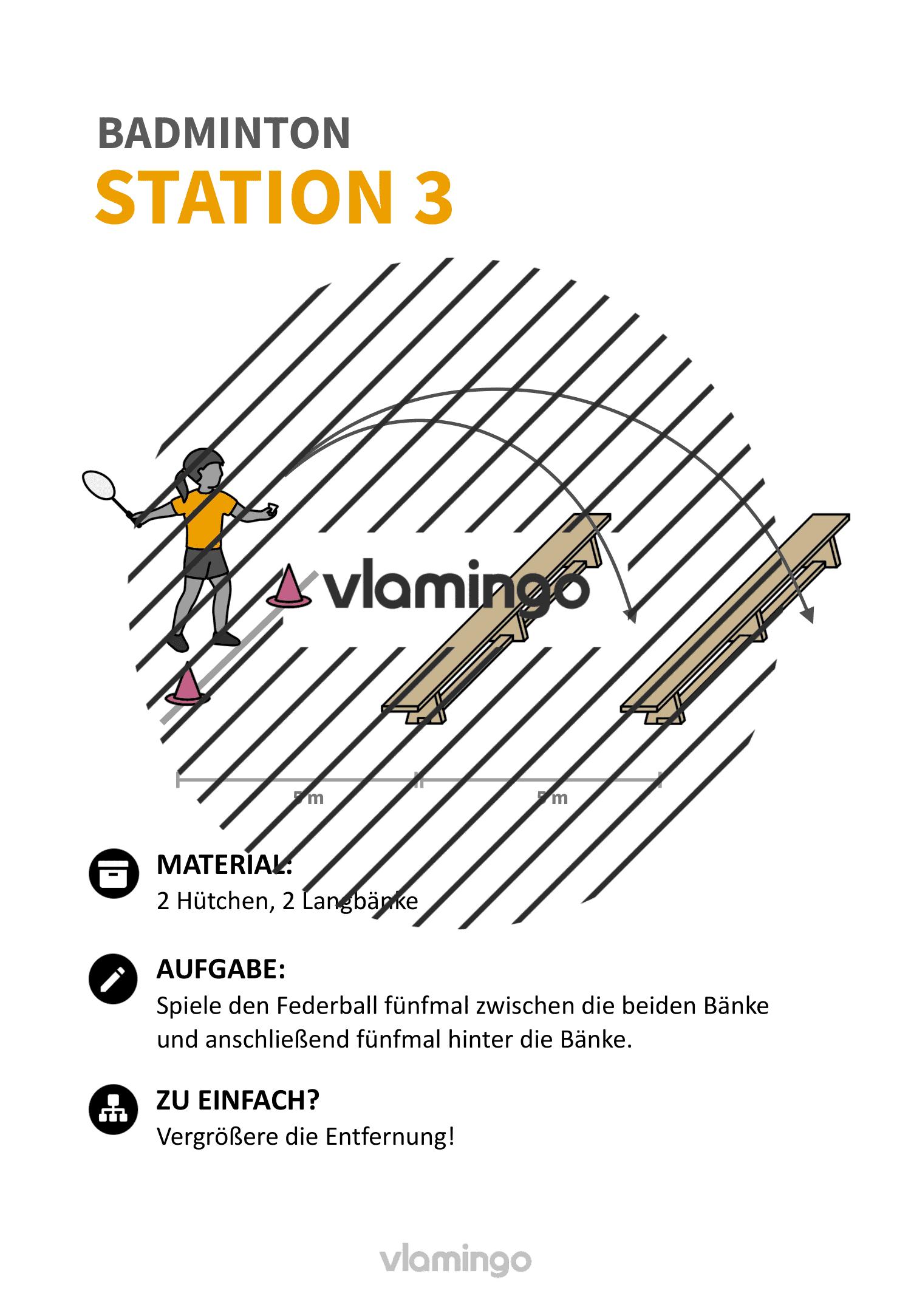 Badminton-Stationskarte 003