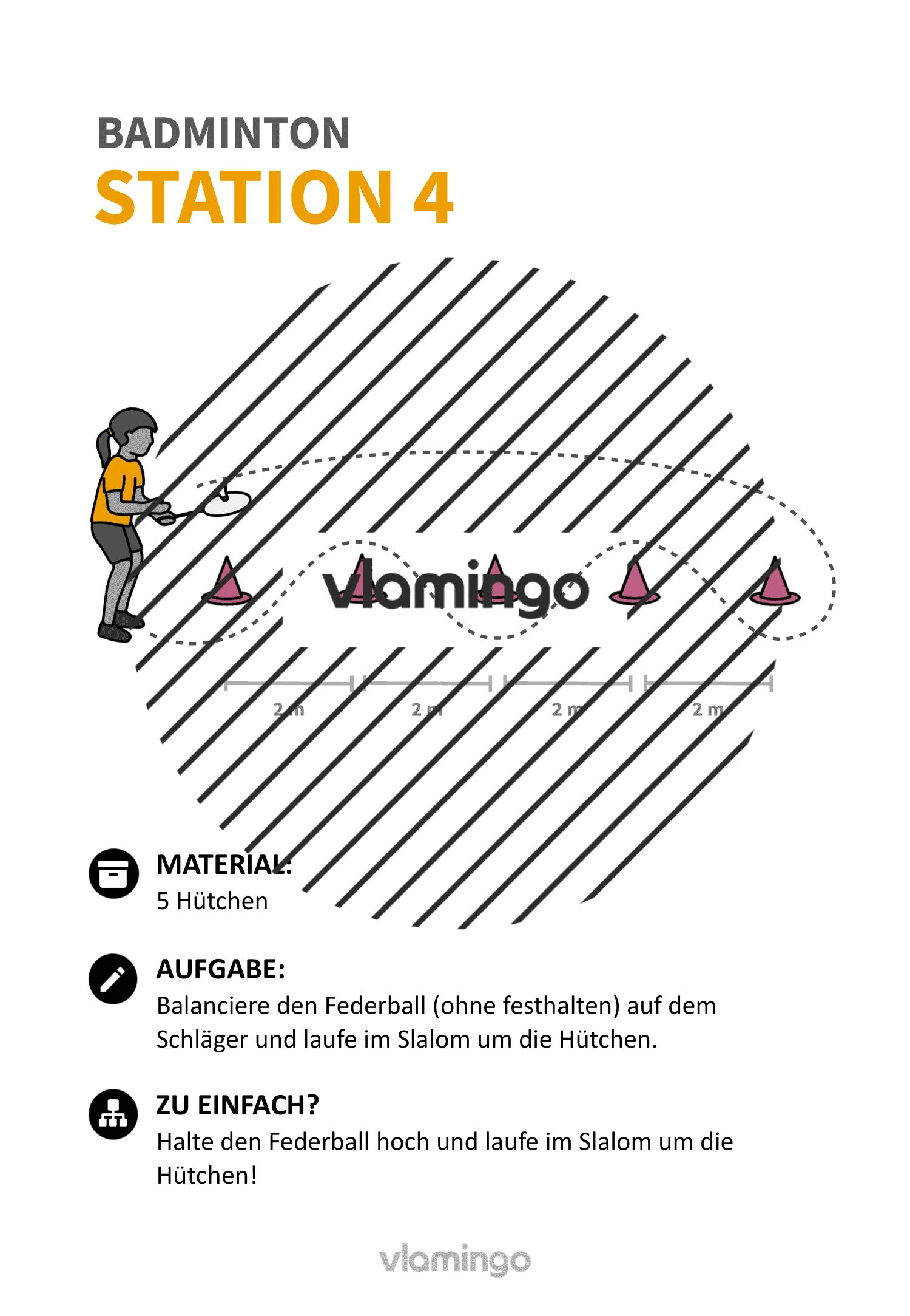 Badminton-Stationskarte 004