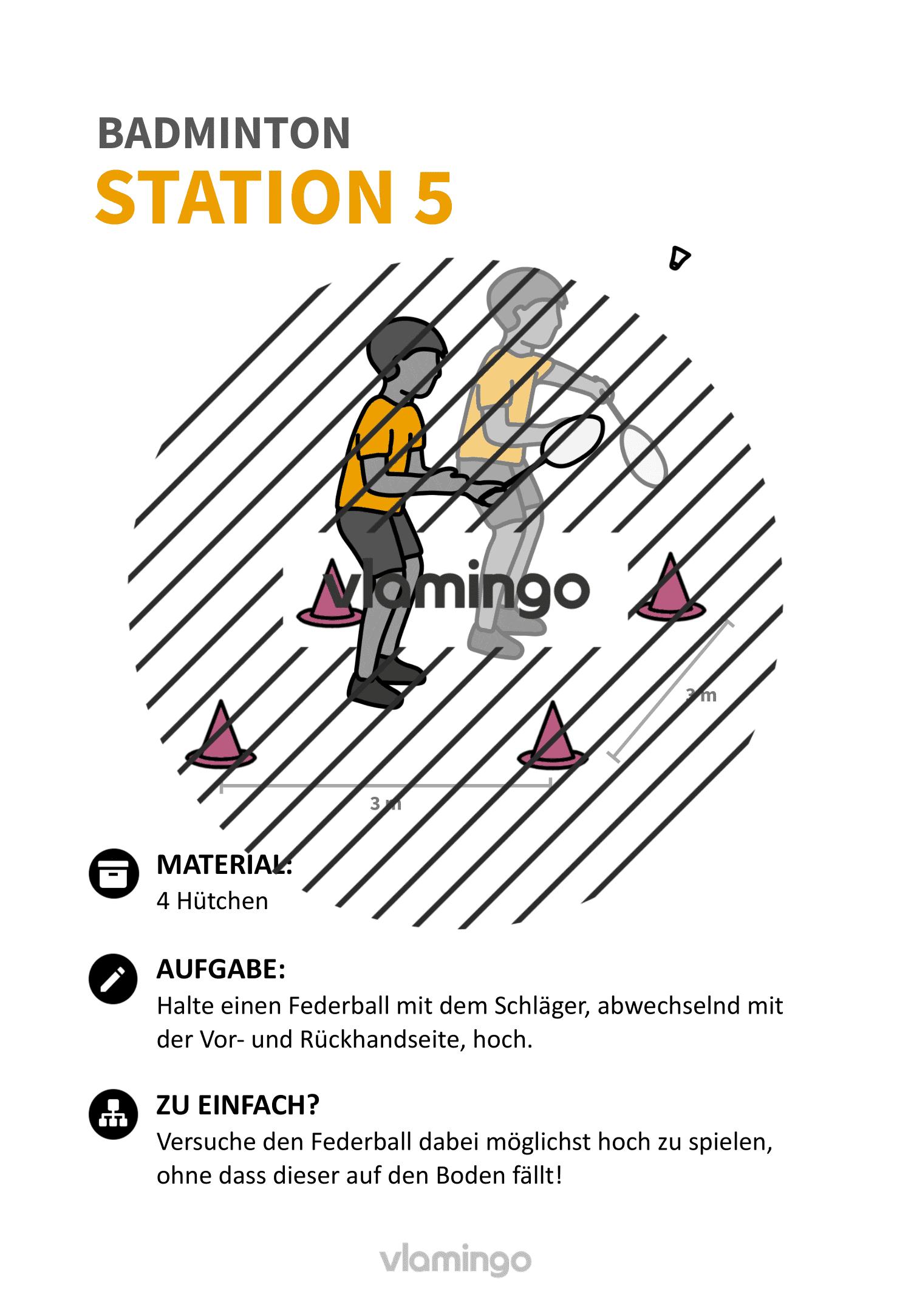 Badminton-Stationskarte 005