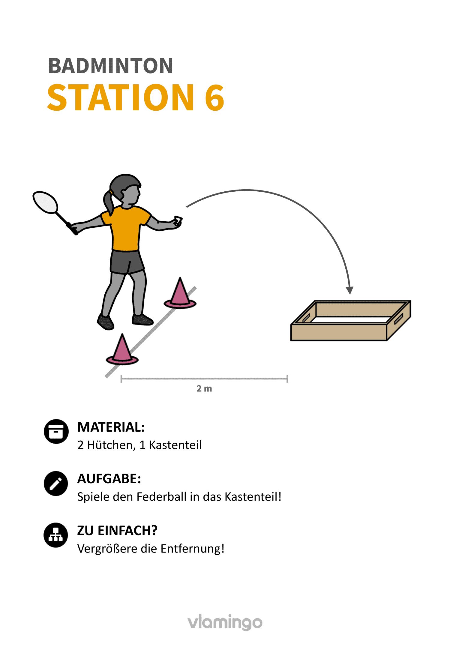 Badminton-Stationskarte 006