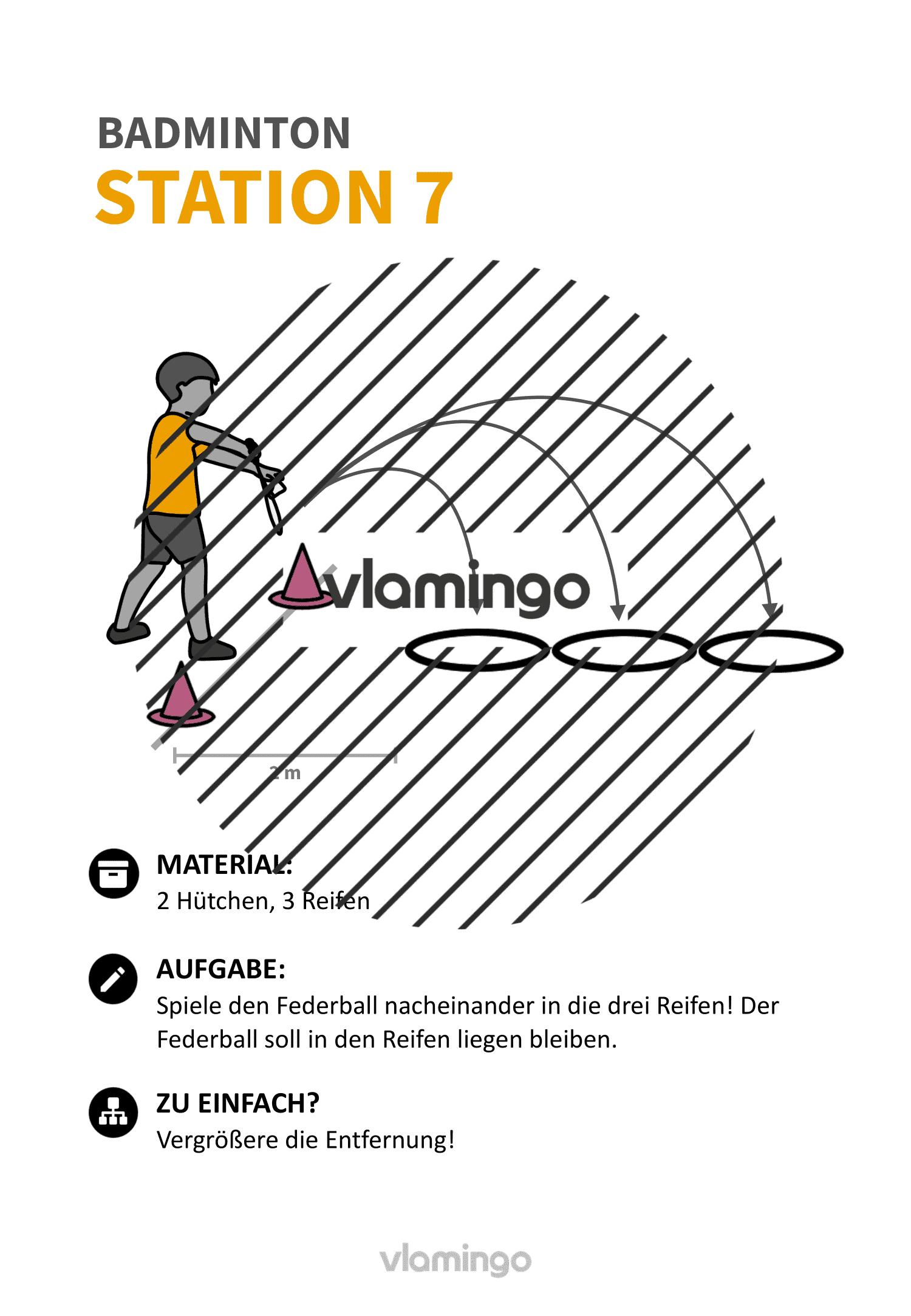 Badminton-Stationskarte 007