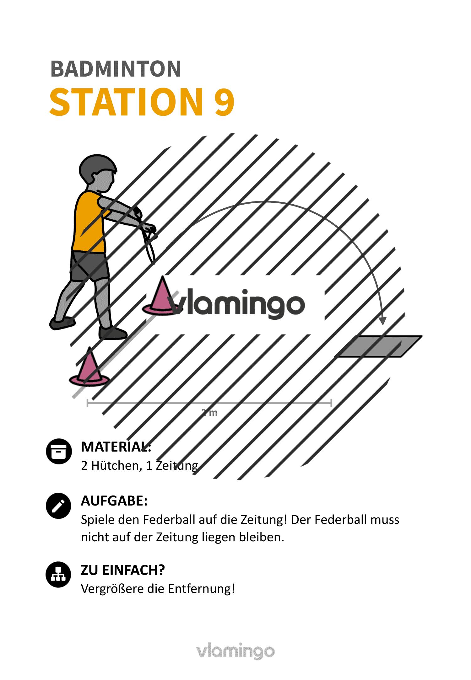 Badminton-Stationskarte 009