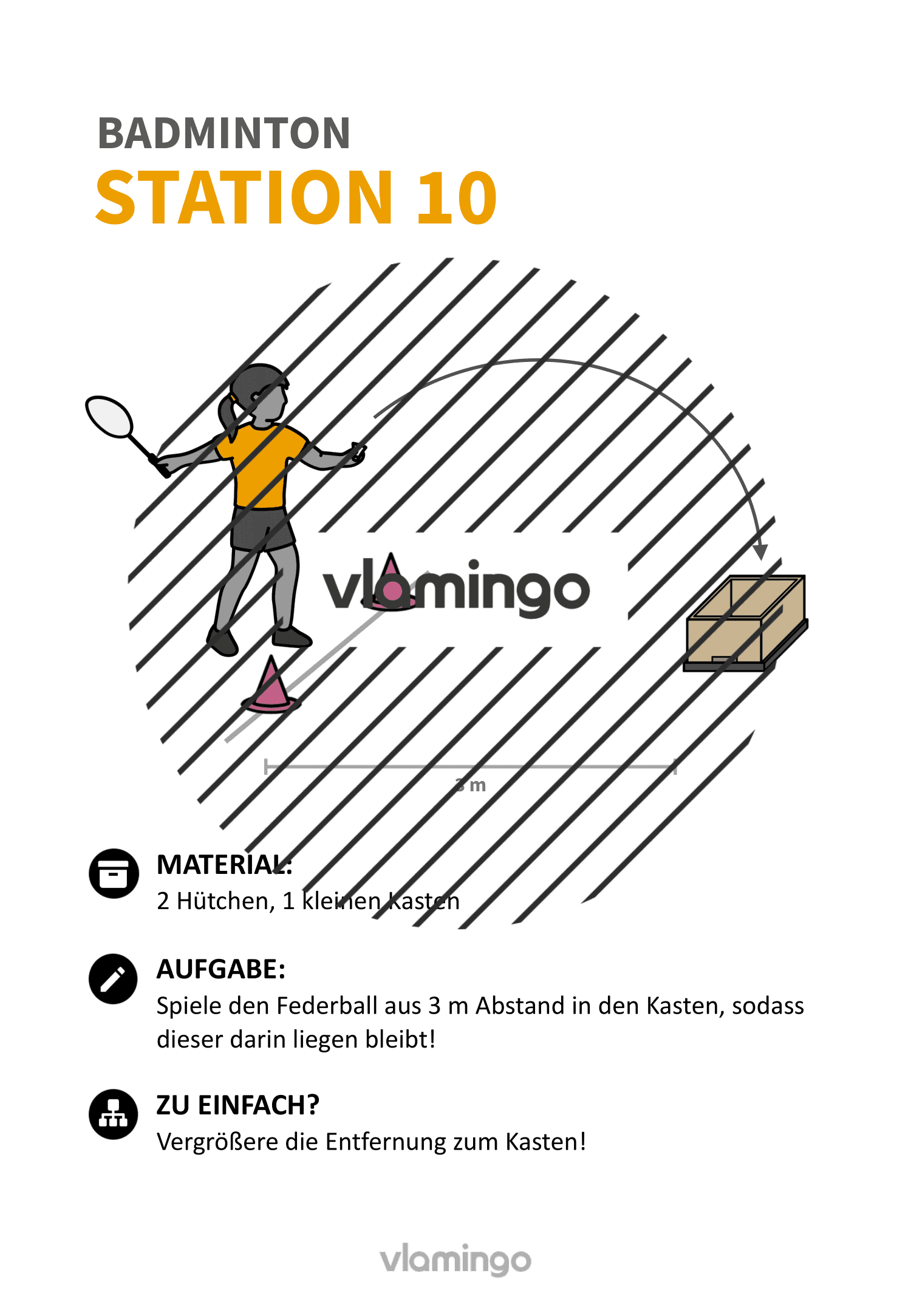 Badminton-Stationskarte 010