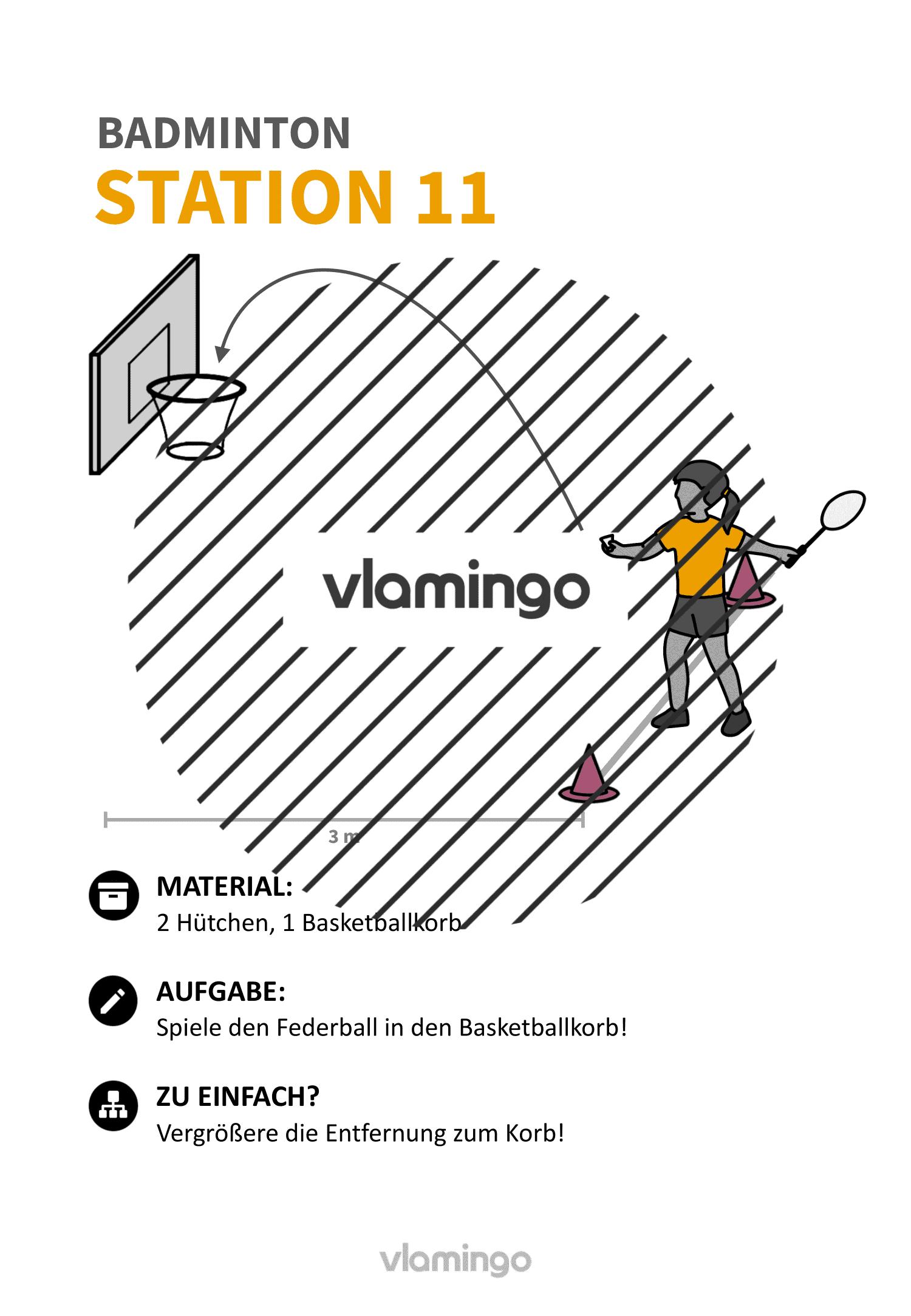 Badminton-Stationskarte 011