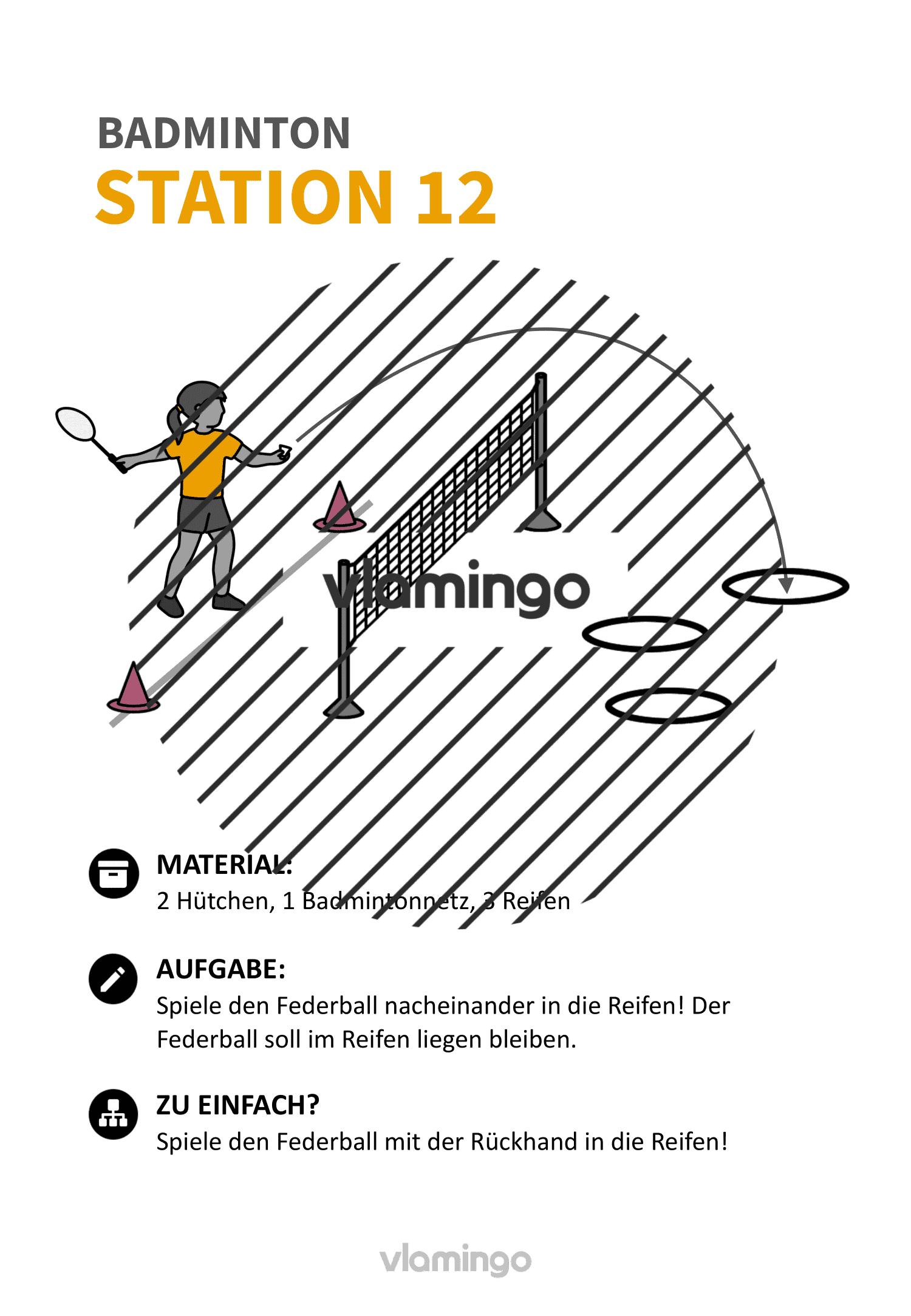 Badminton-Stationskarte 012