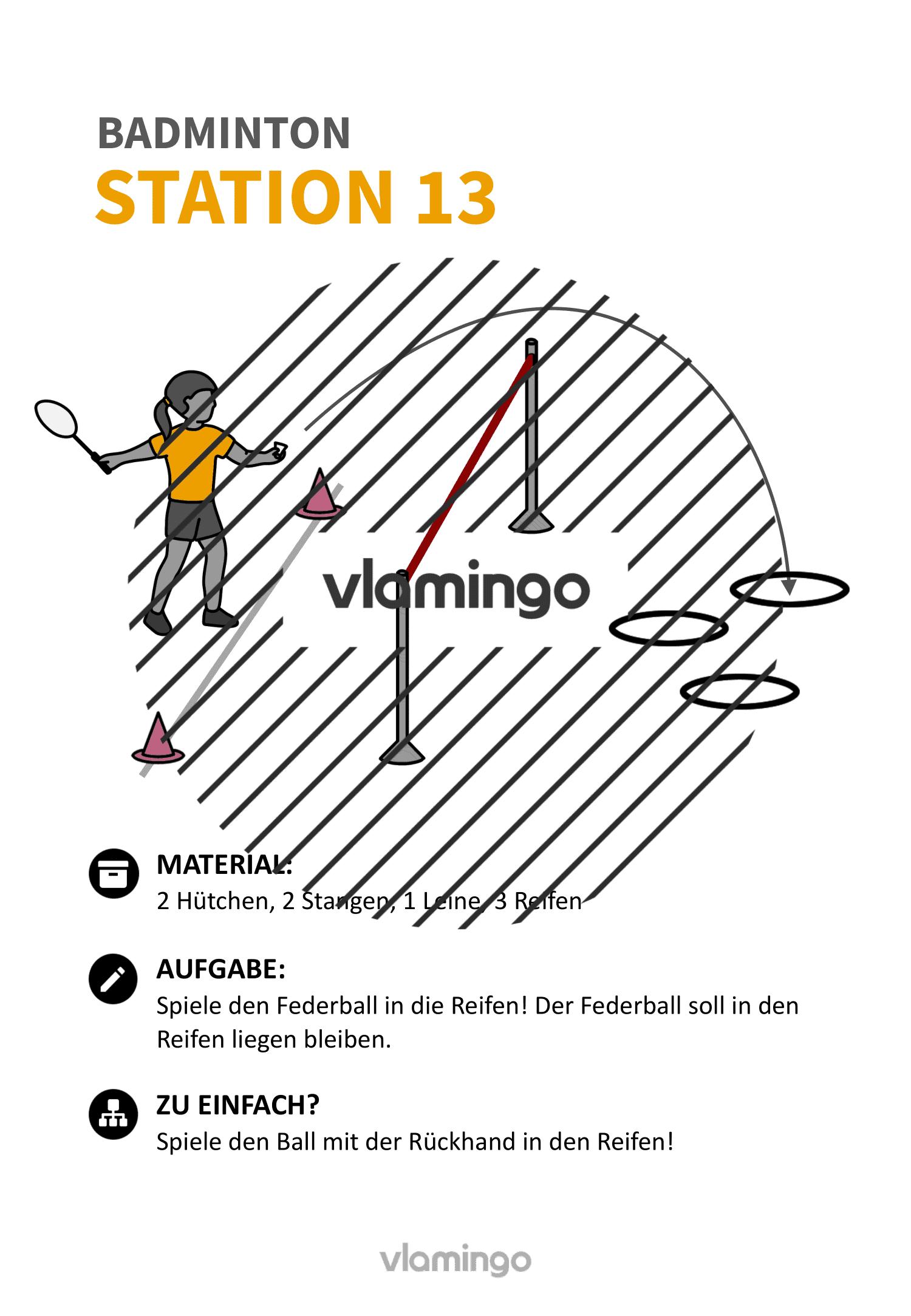 Badminton-Stationskarte 013