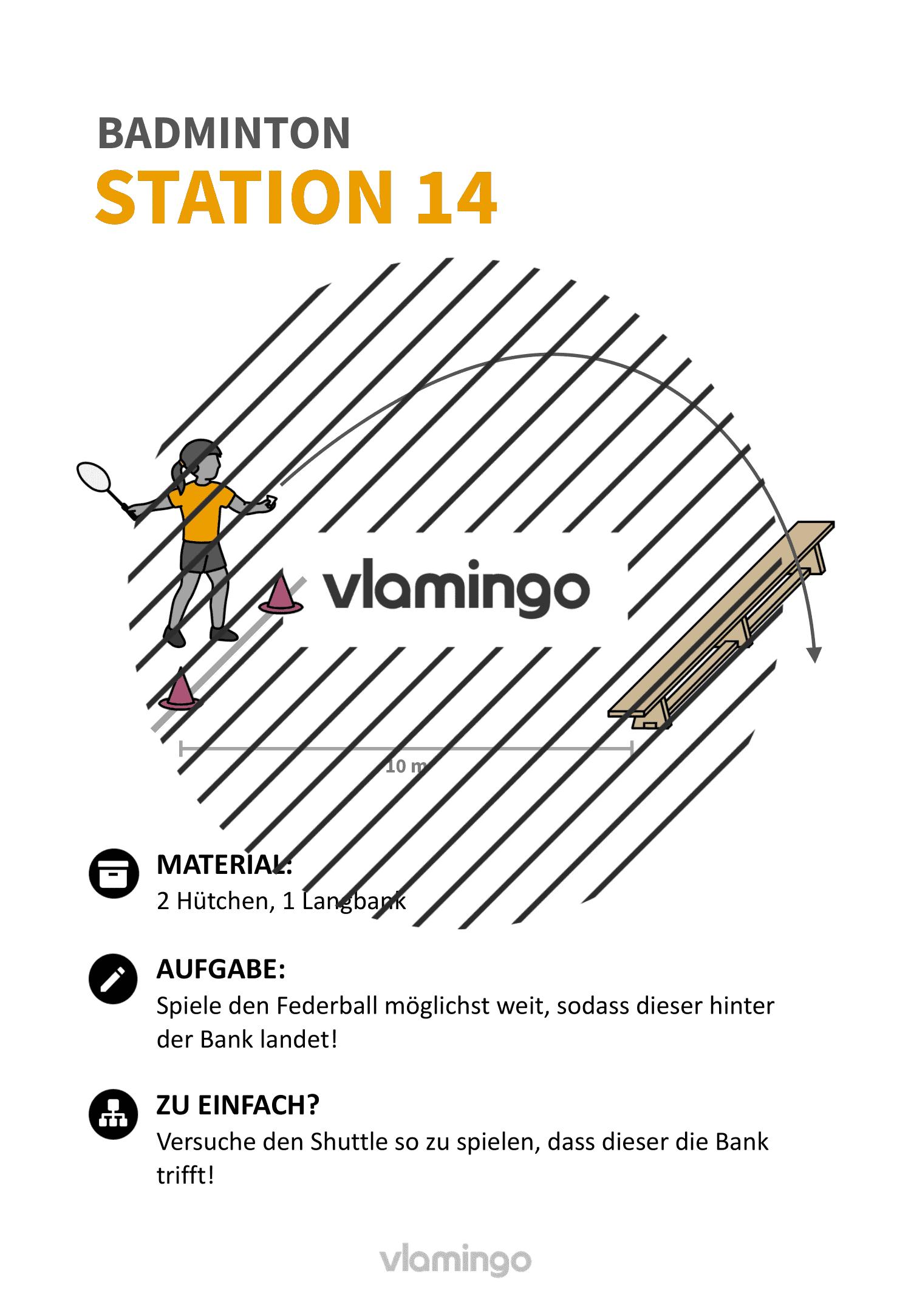 Badminton-Stationskarte 014