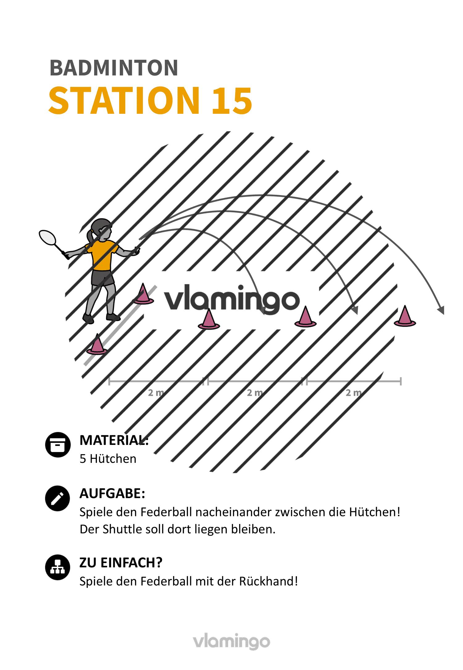 Badminton-Stationskarte 015