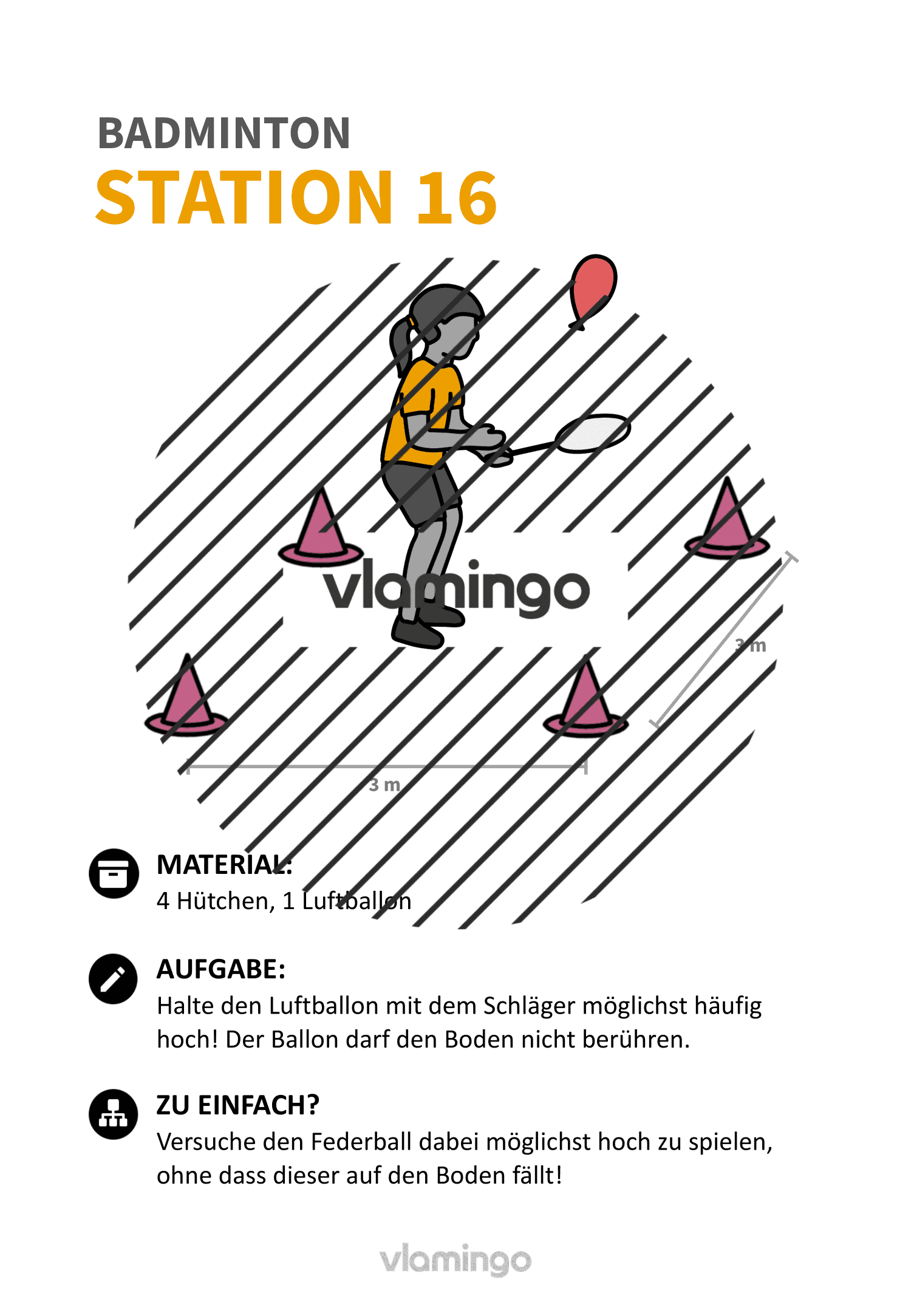 Badminton-Stationskarte 016