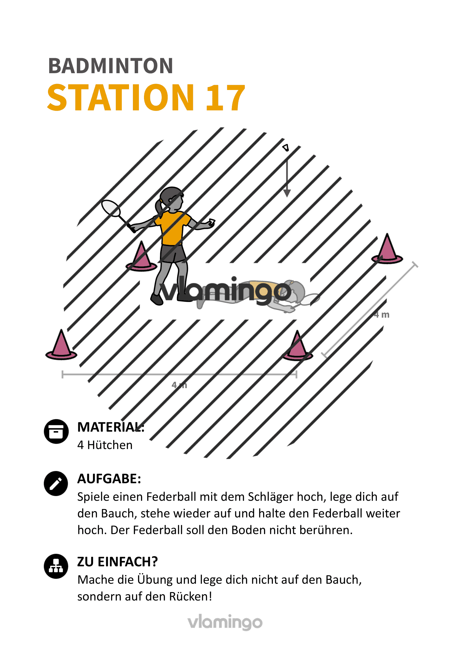 Badminton-Stationskarte 017