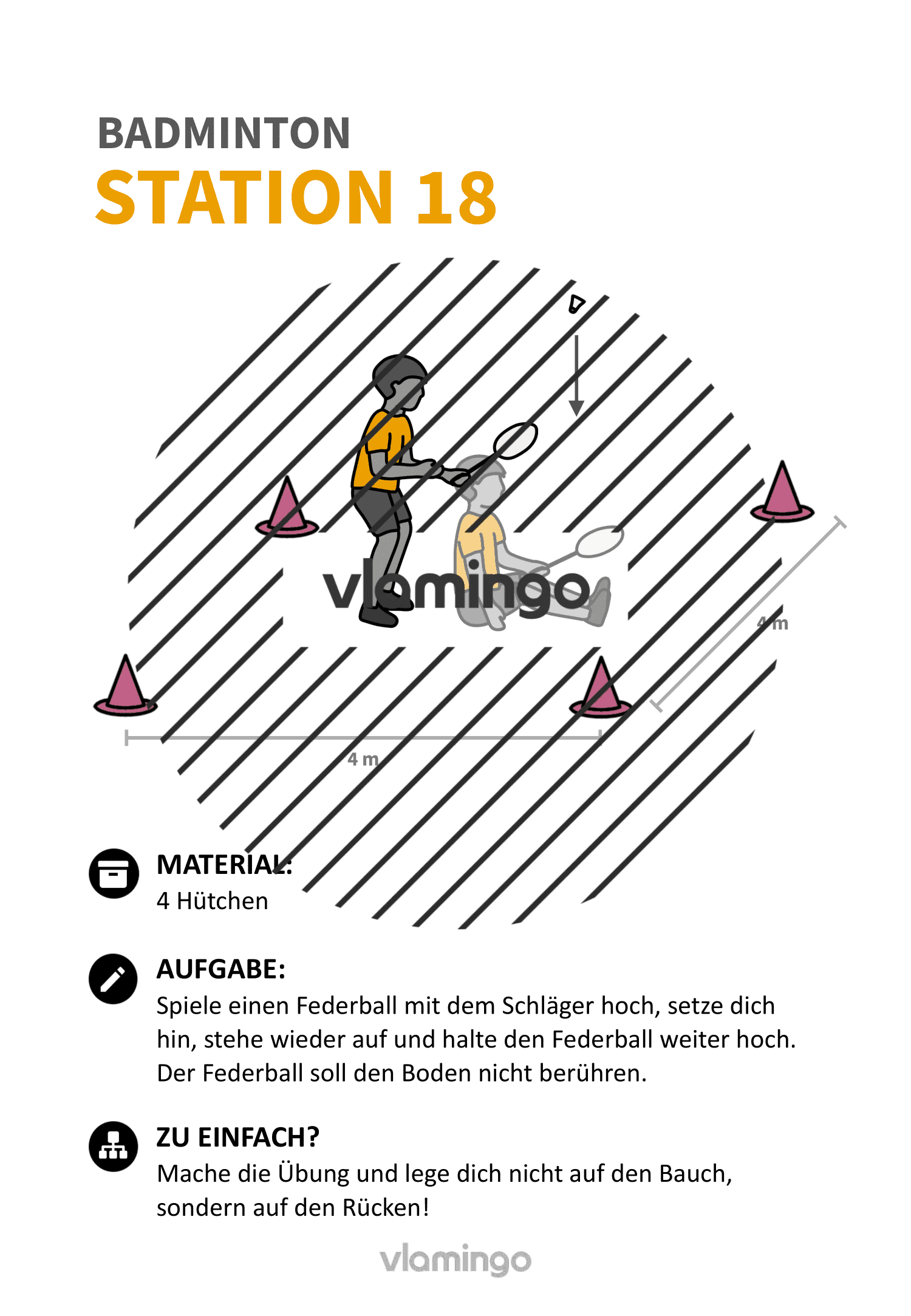 Badminton-Stationskarte 018