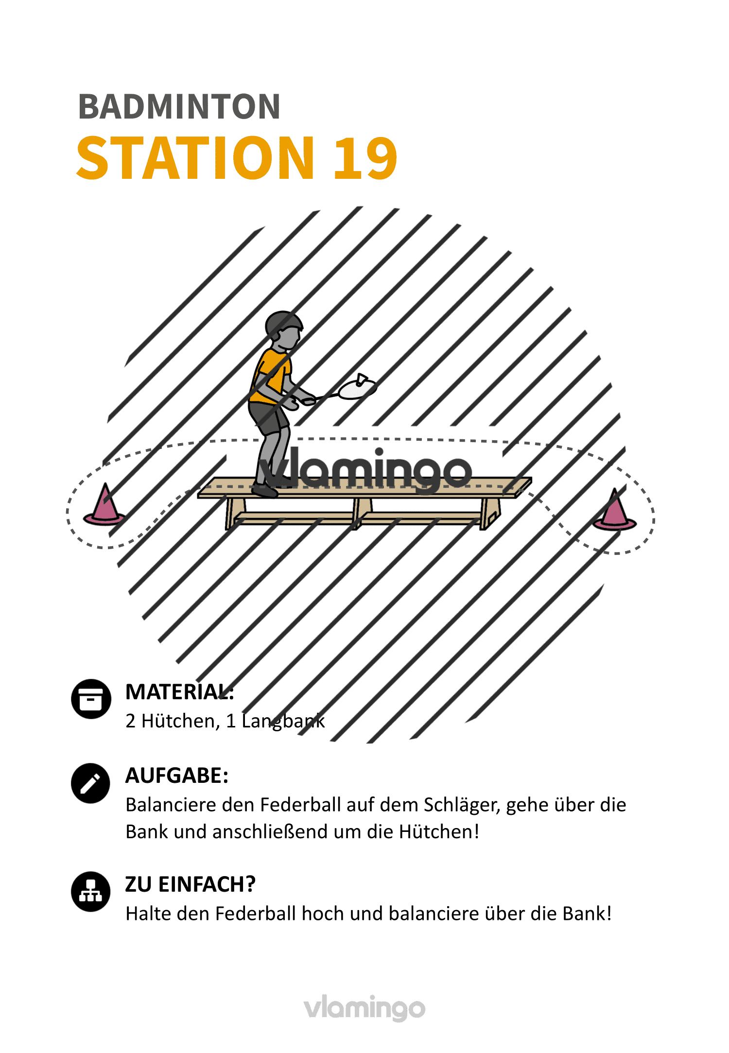 Badminton-Stationskarte 019