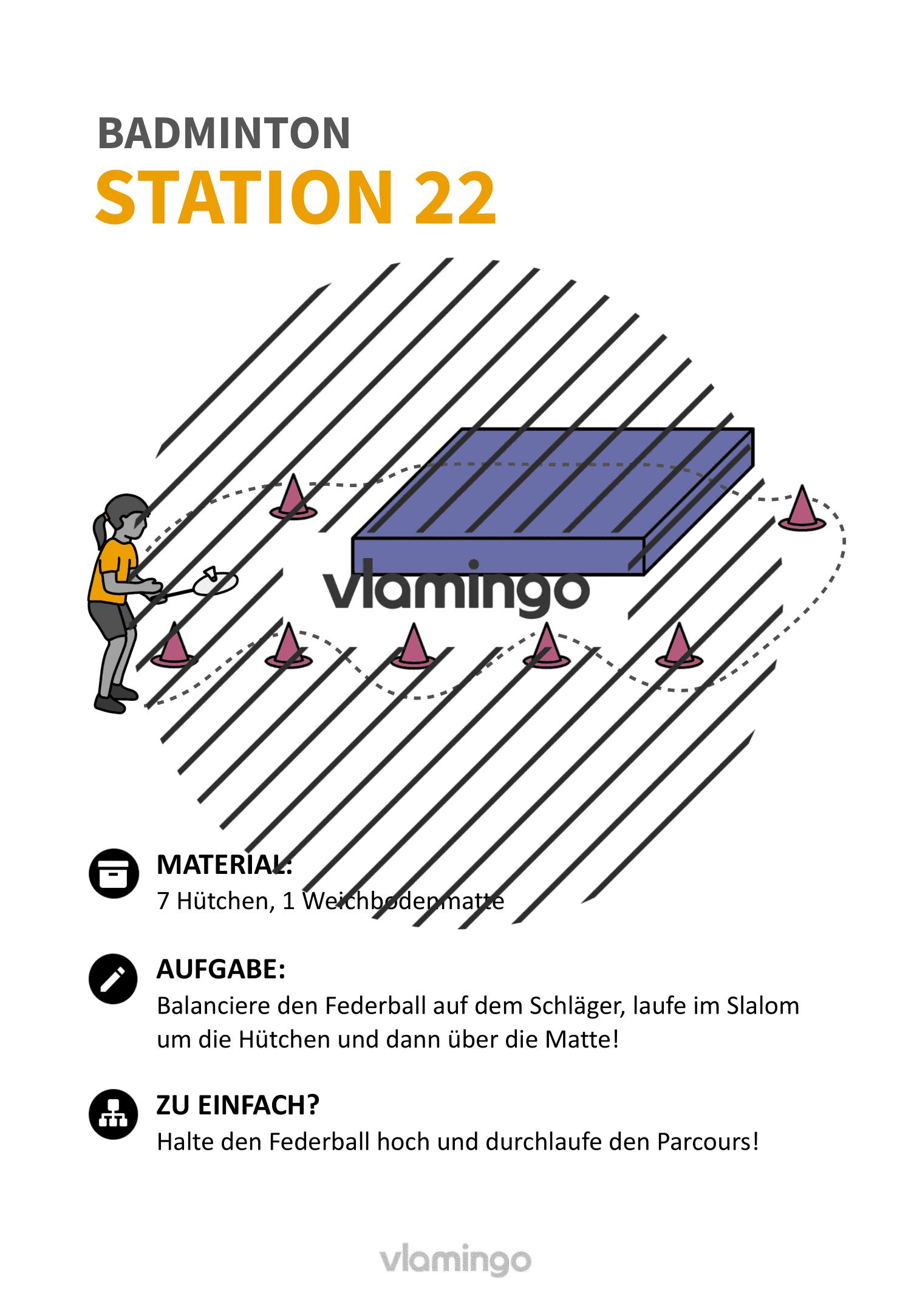 Badminton-Stationskarte 022