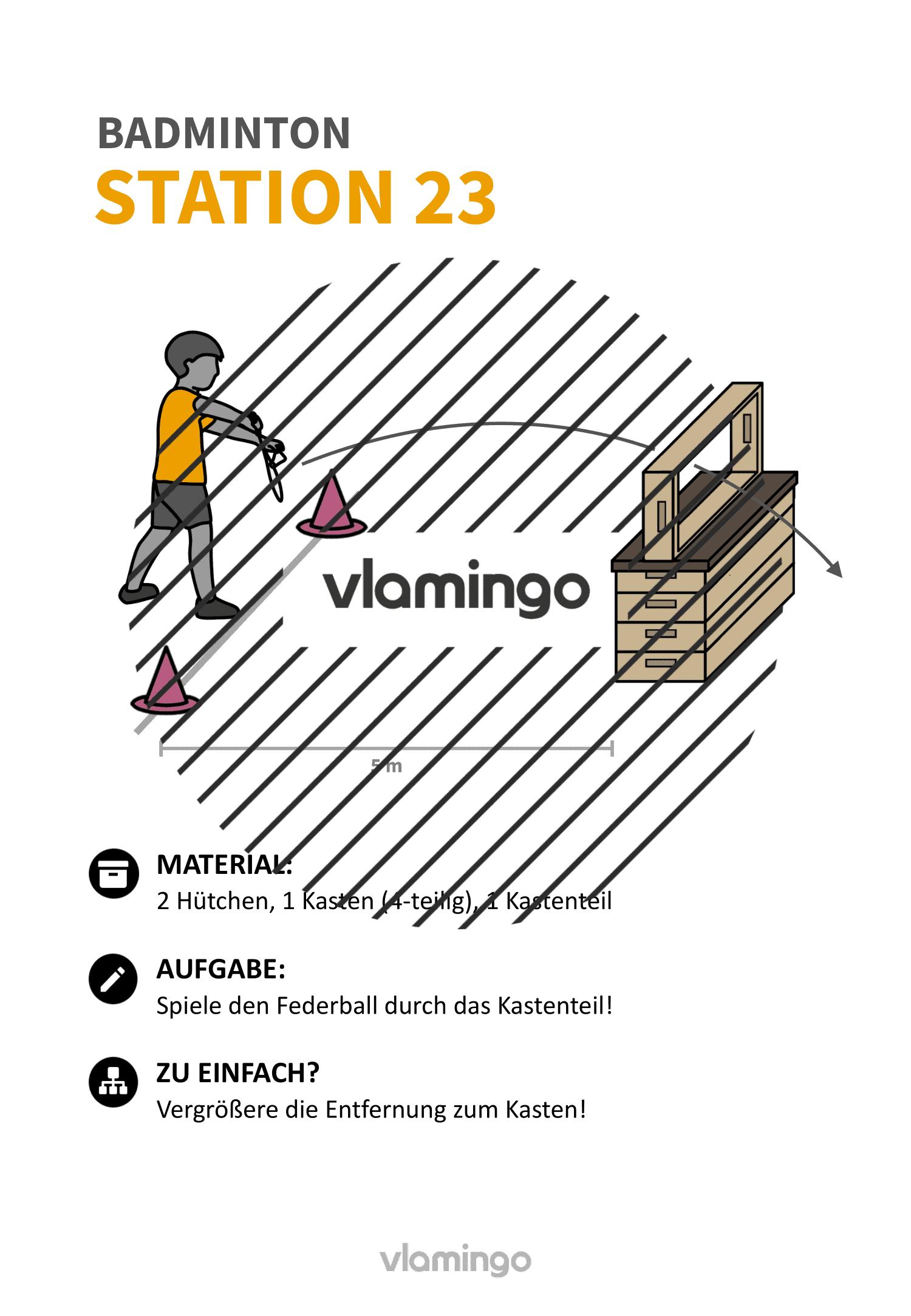 Badminton-Stationskarte 023