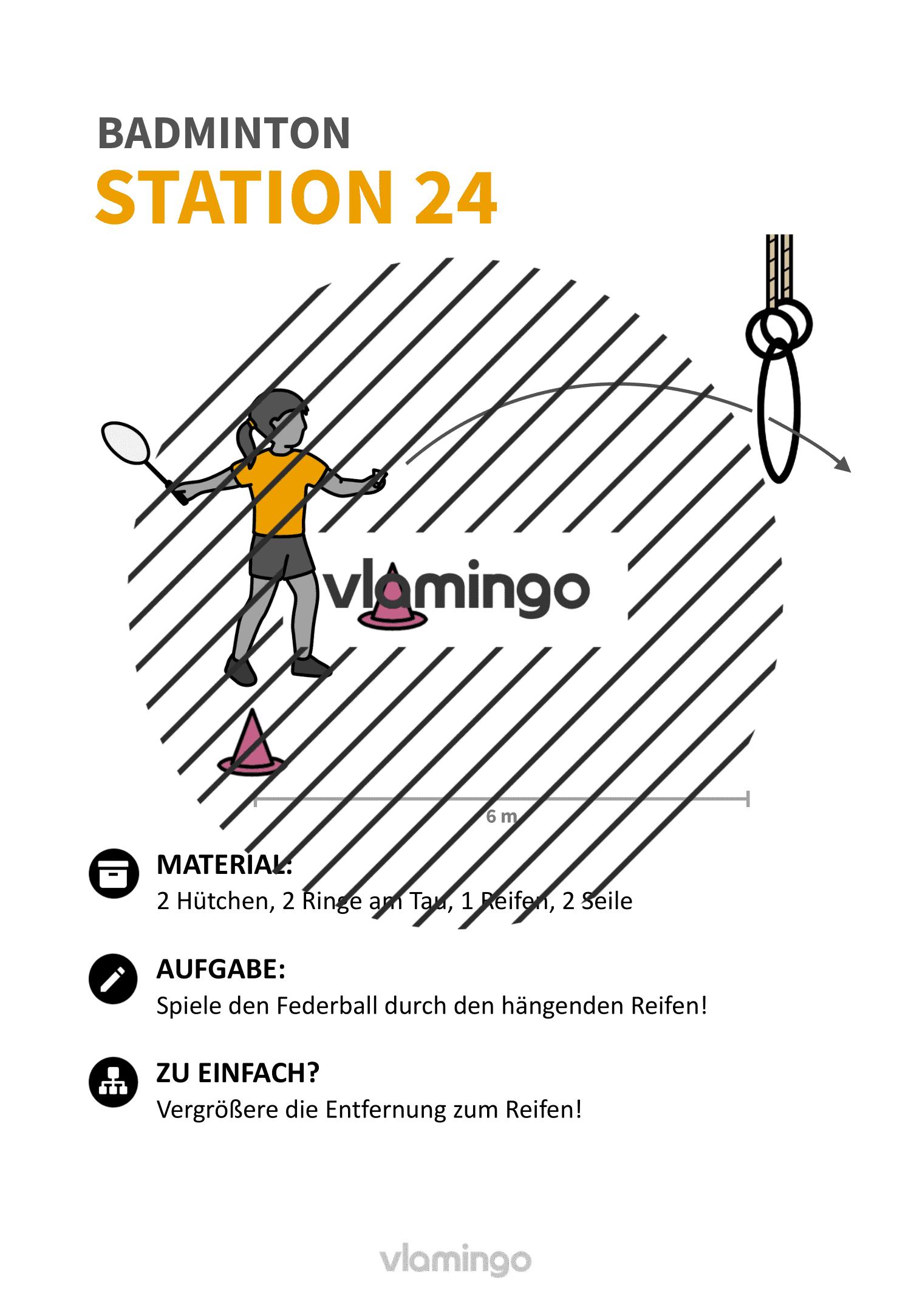 Badminton-Stationskarte 024
